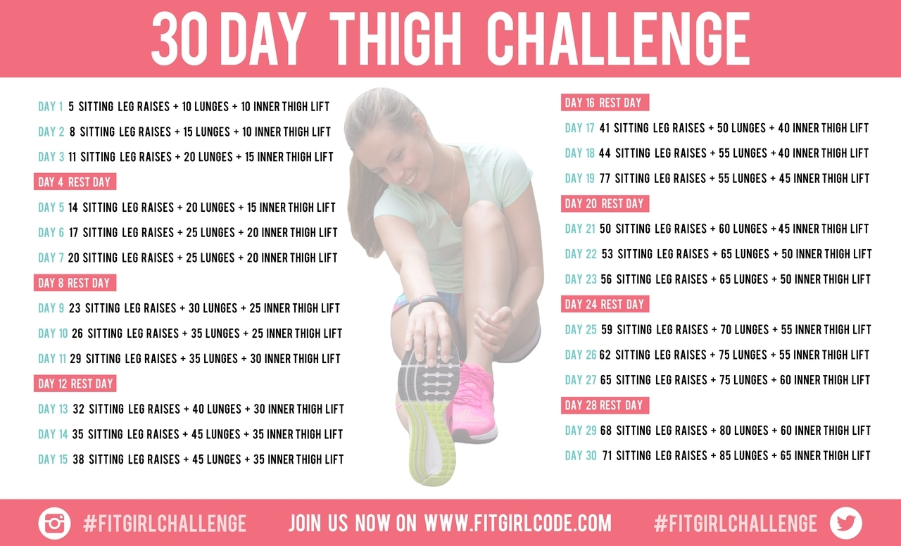Catch 30 Day Inner Thigh Challenge