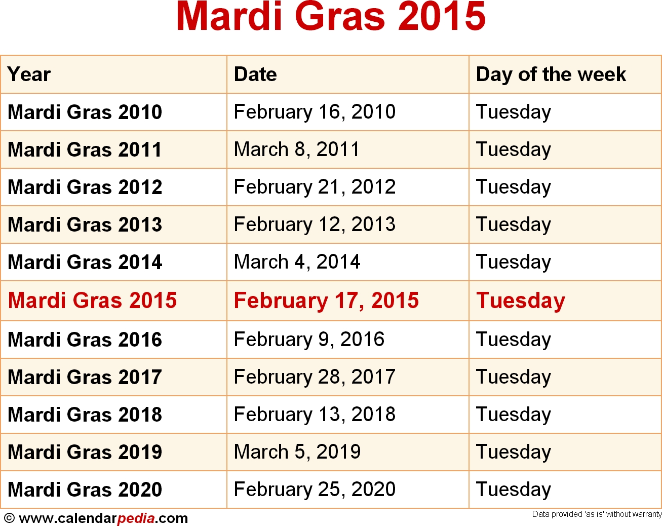 Catch Dates For Mardi Gras 2021