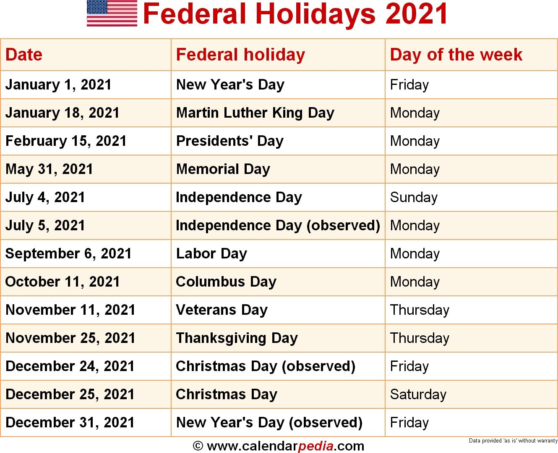 Catch Government Holidays 2021
