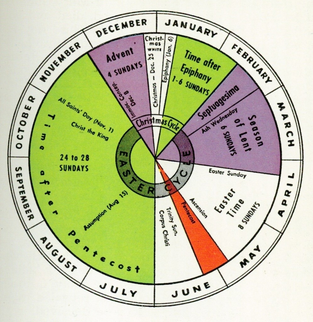 Catch Lessons About The Liturgical Calendar