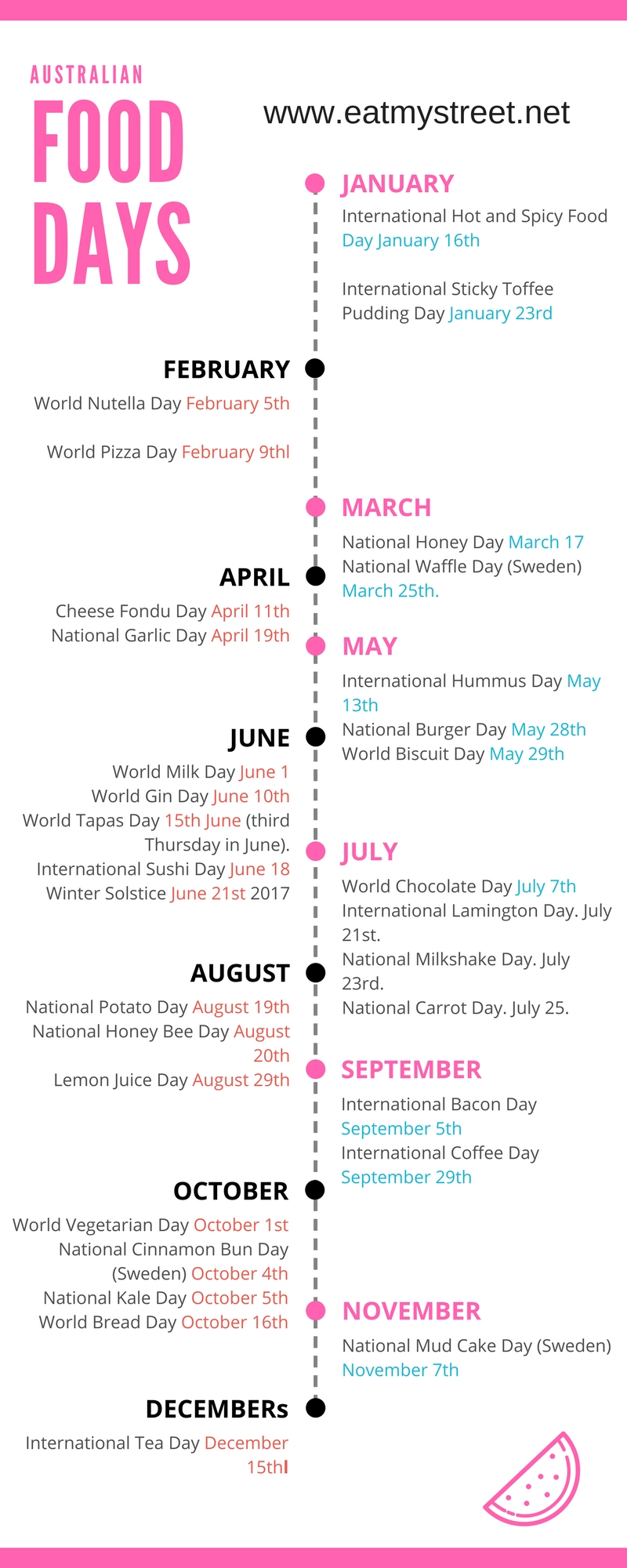 Catch National Food Day Calendar Printable