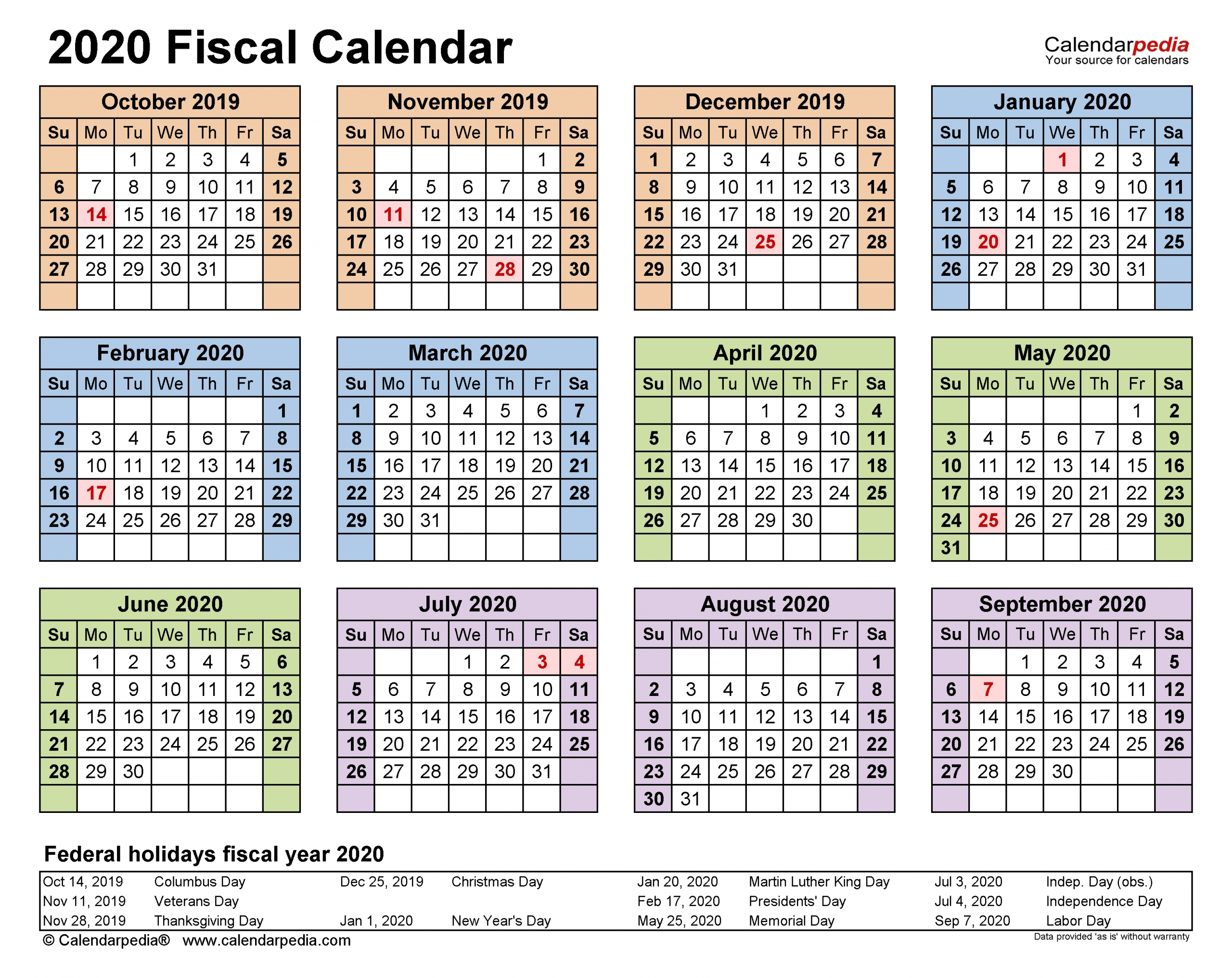 Catch Week 19 Of Fiscal Year Date