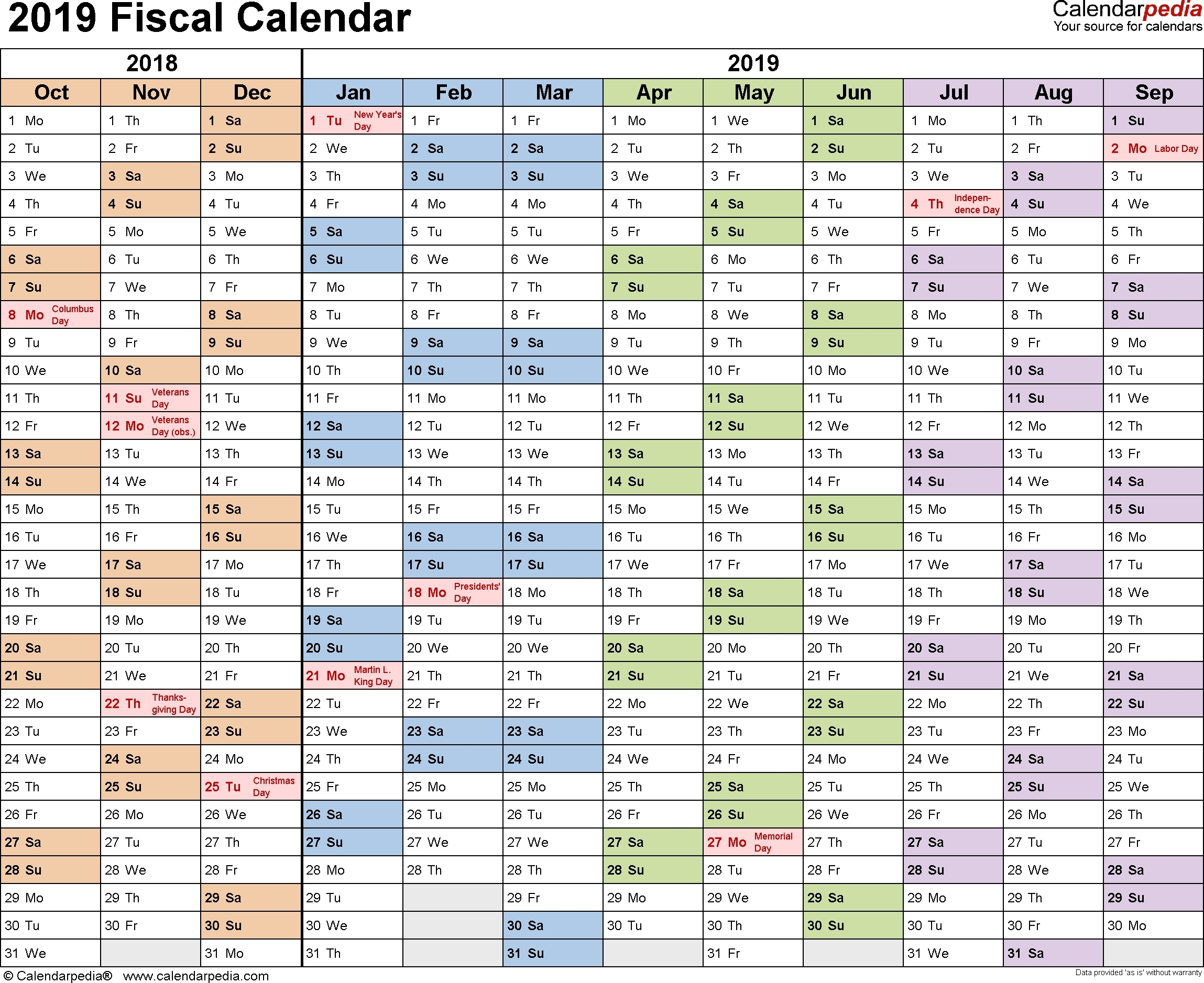 Catch What Week Of The Financial Year Are We In