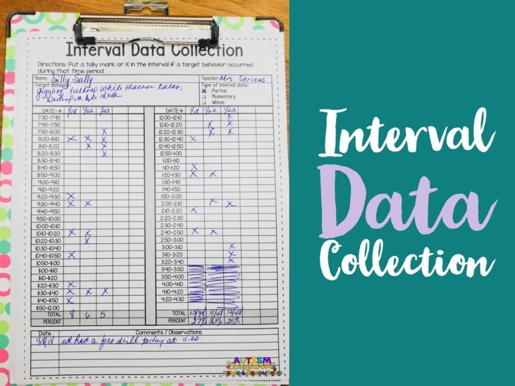 Collect 15 Minute Increment Behavioral Chart