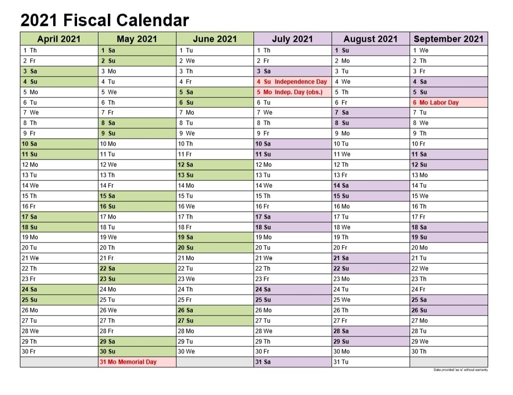 Collect 2021 4 4 5 Fiscal Period Basis