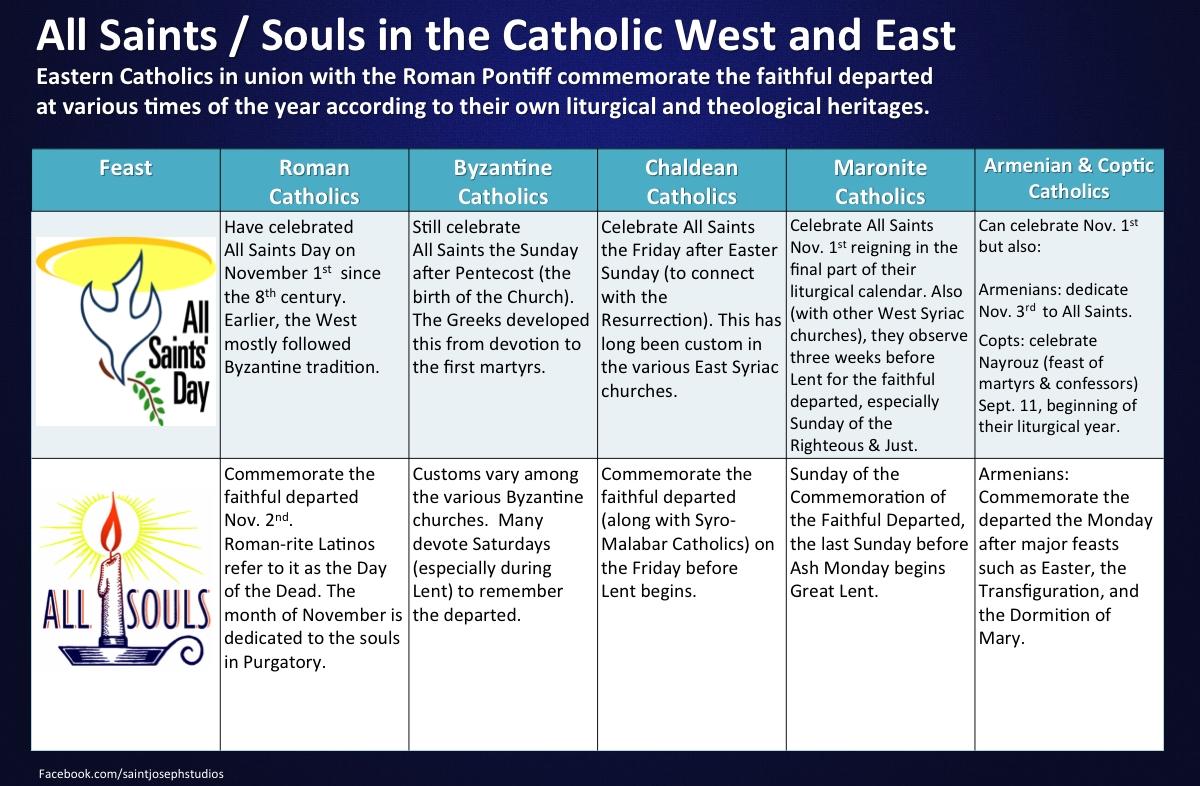 Collect Catholic Liturgical Calendar For Exam