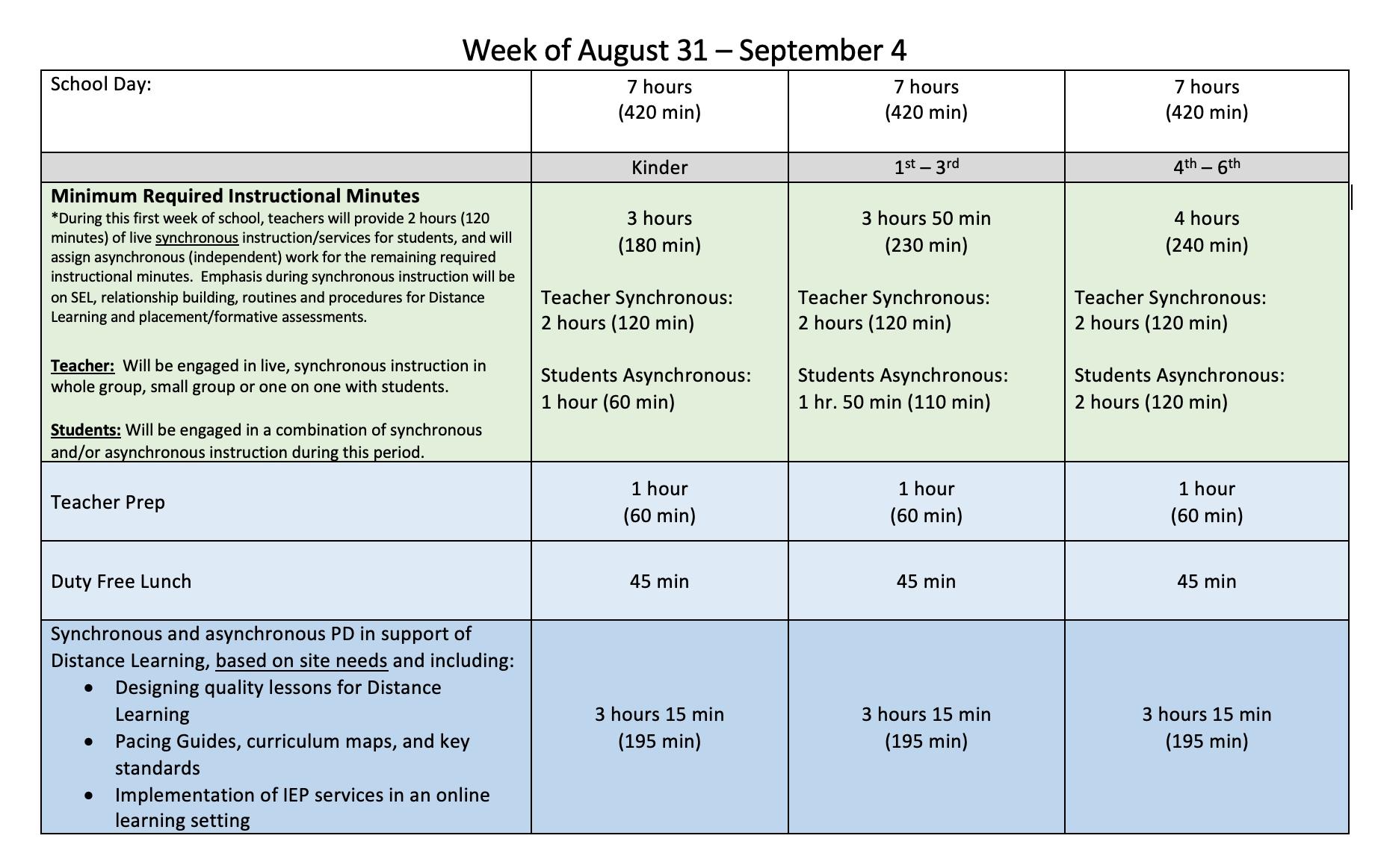 Collect Chula Vista Elementary School Calendar 2021