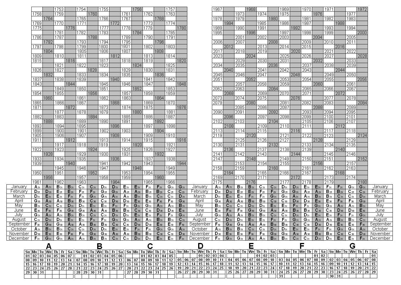 Collect Depo Provera 2021 Perpetual Calendar