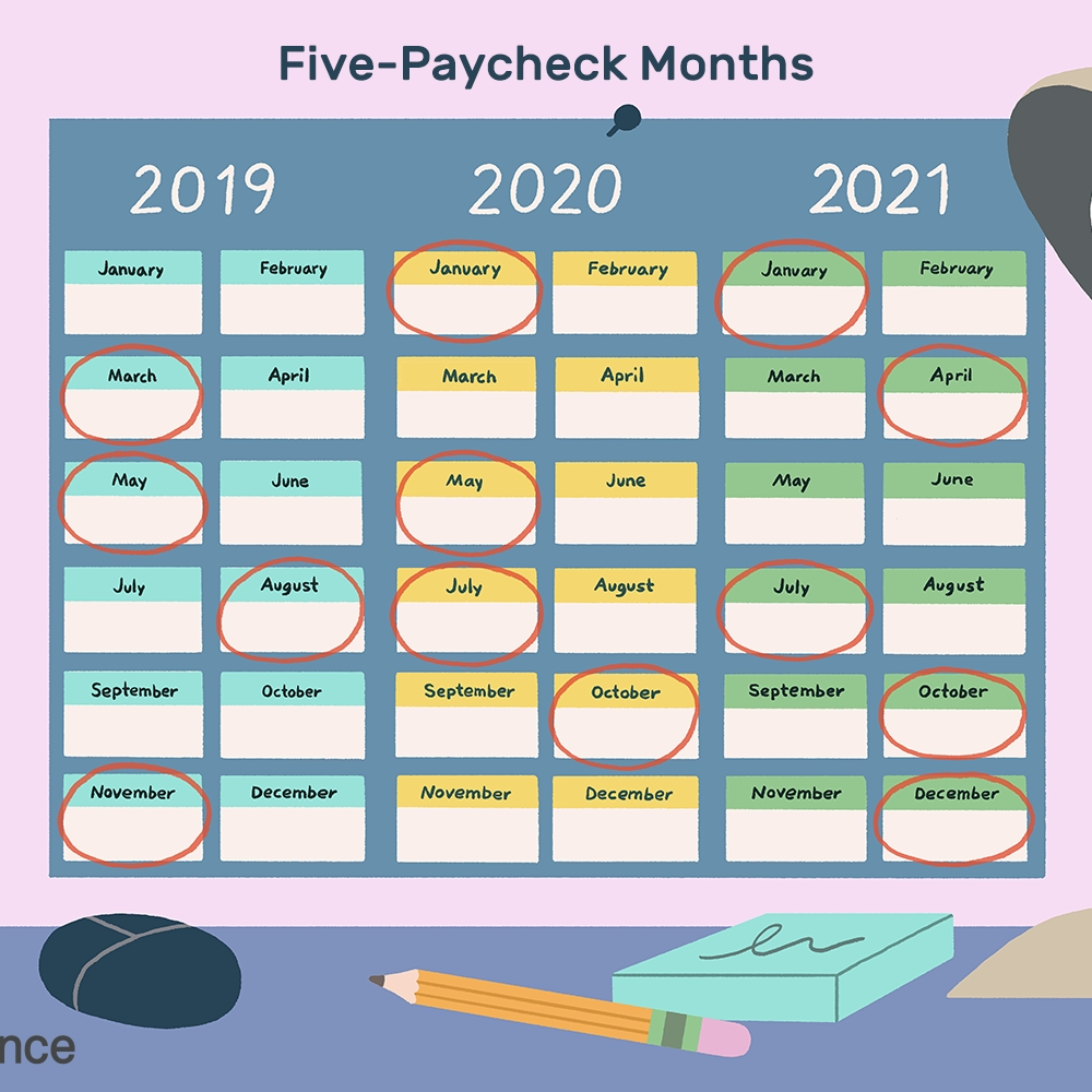 Collect Financial Weeks In A Year