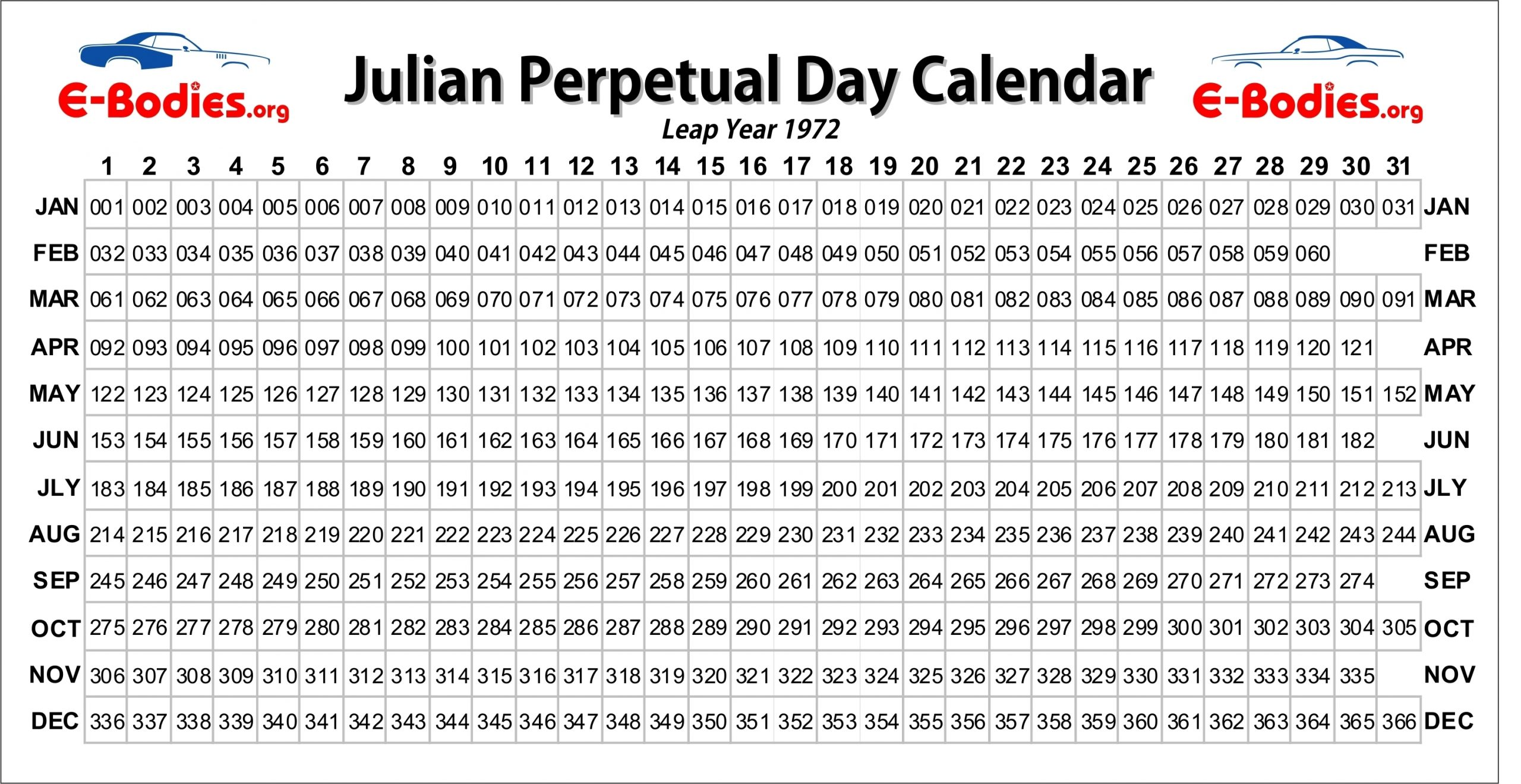 Collect Julian Date Calendar Perpetual And Leap Year