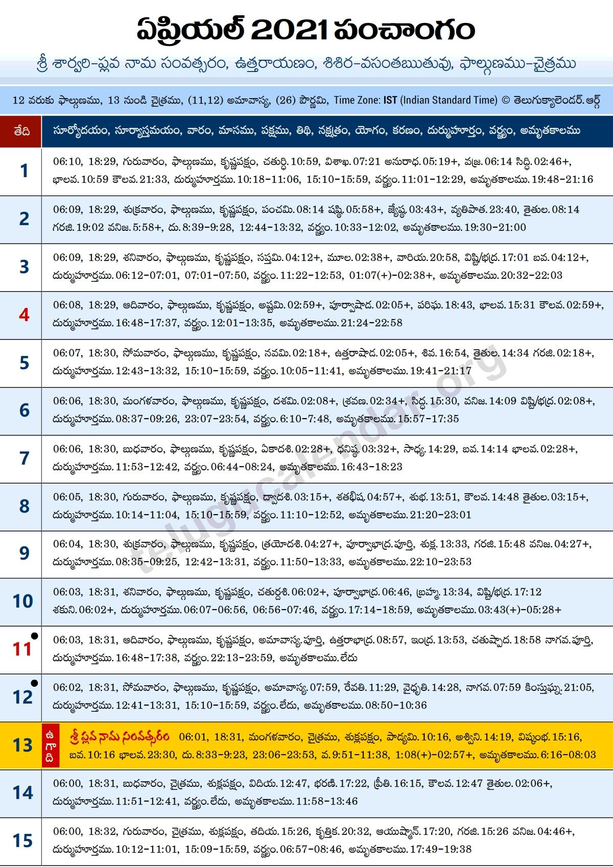 Collect Kishore Jantri 2021