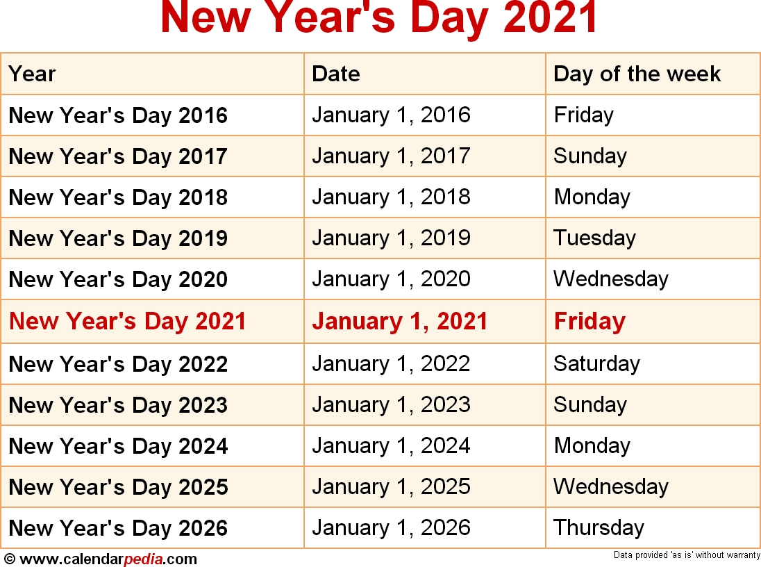 Collect Special Days In 2021