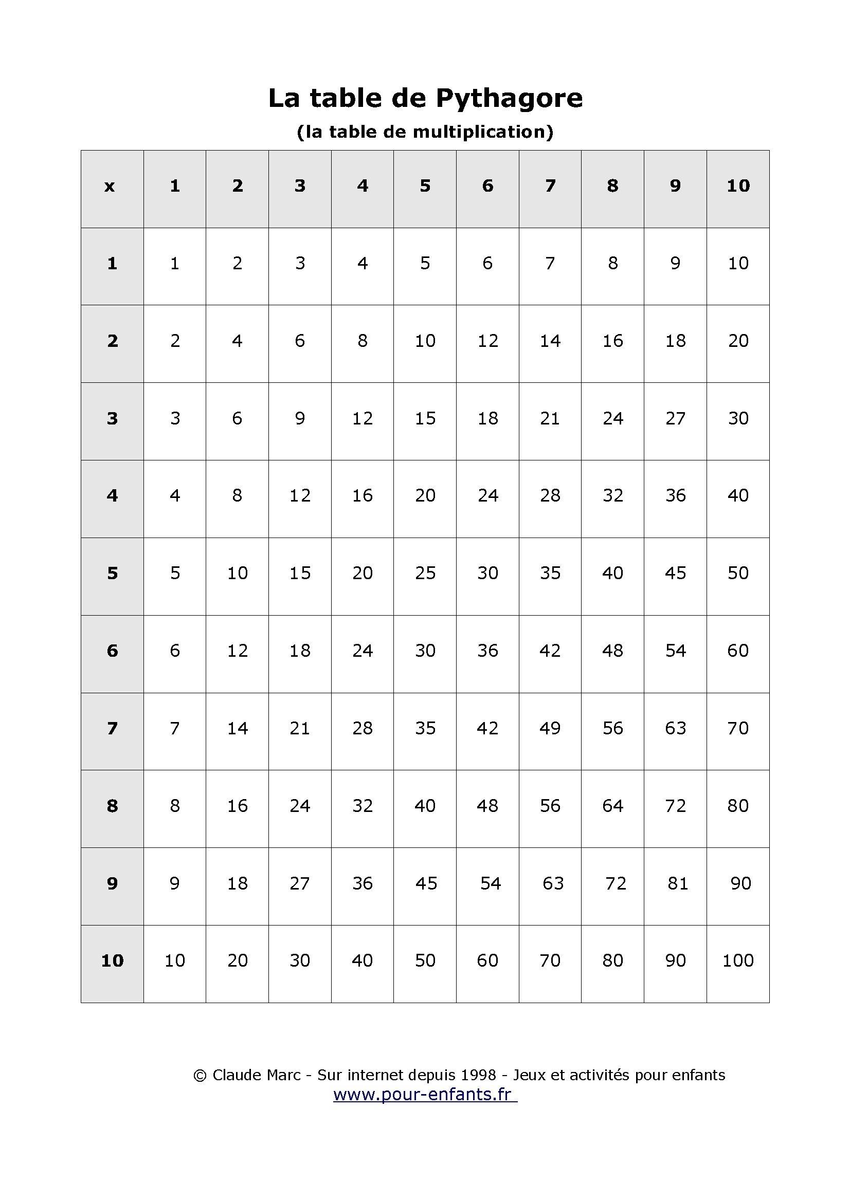 Collect Table Multiplication A Imprimer Gratuitement