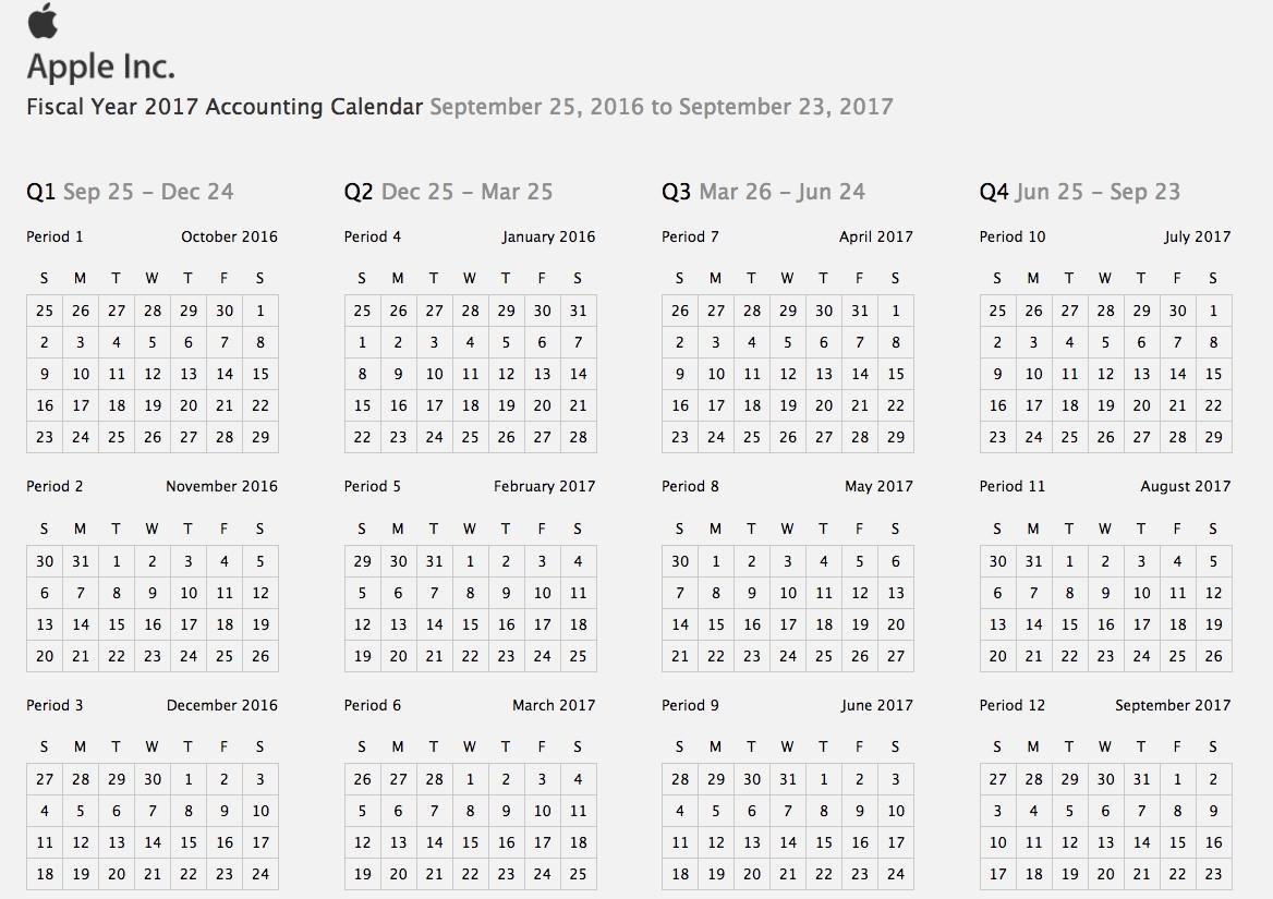 Get Accounting Calendar Vs Weekly Calendar