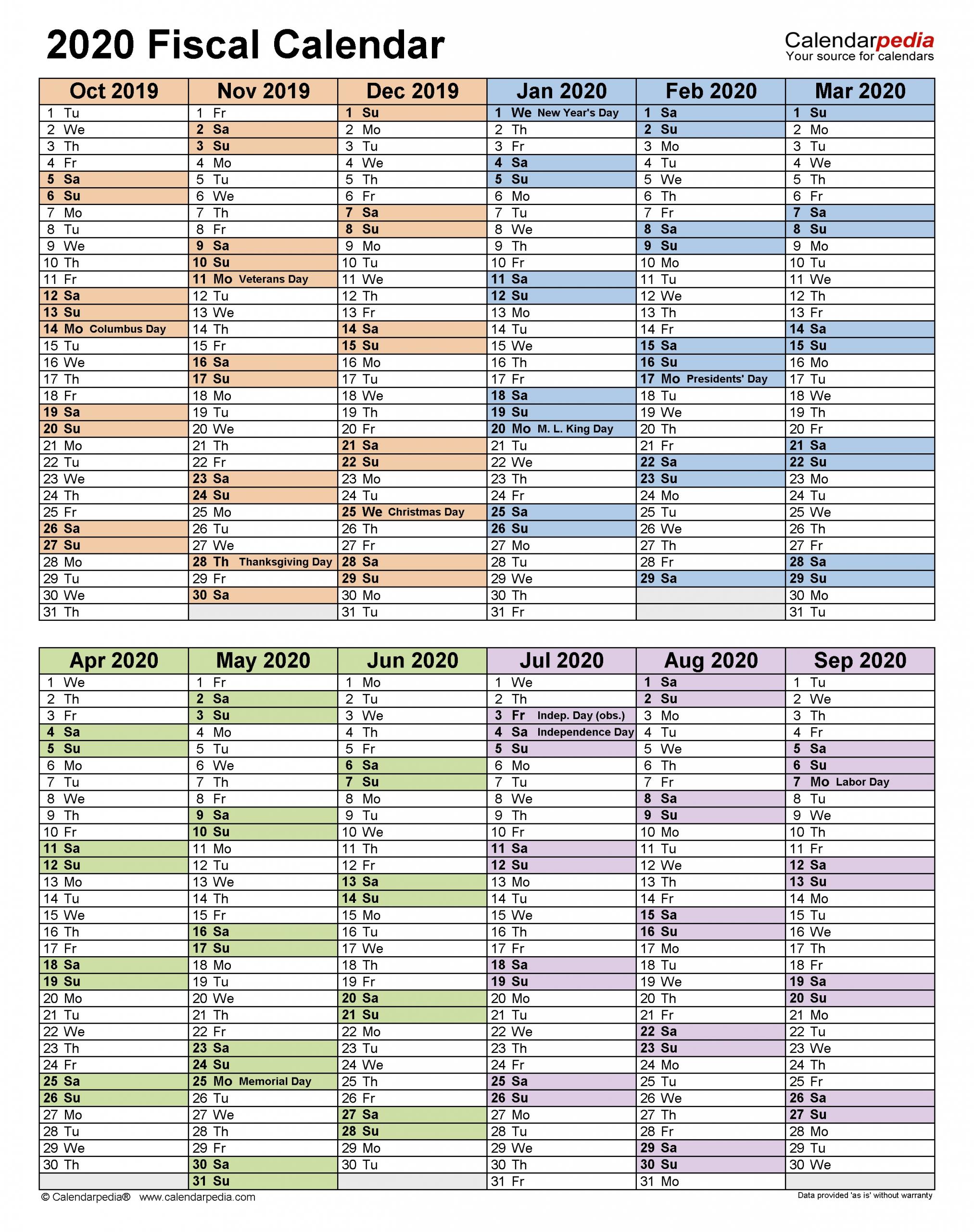 Get Current Finacial Year Week