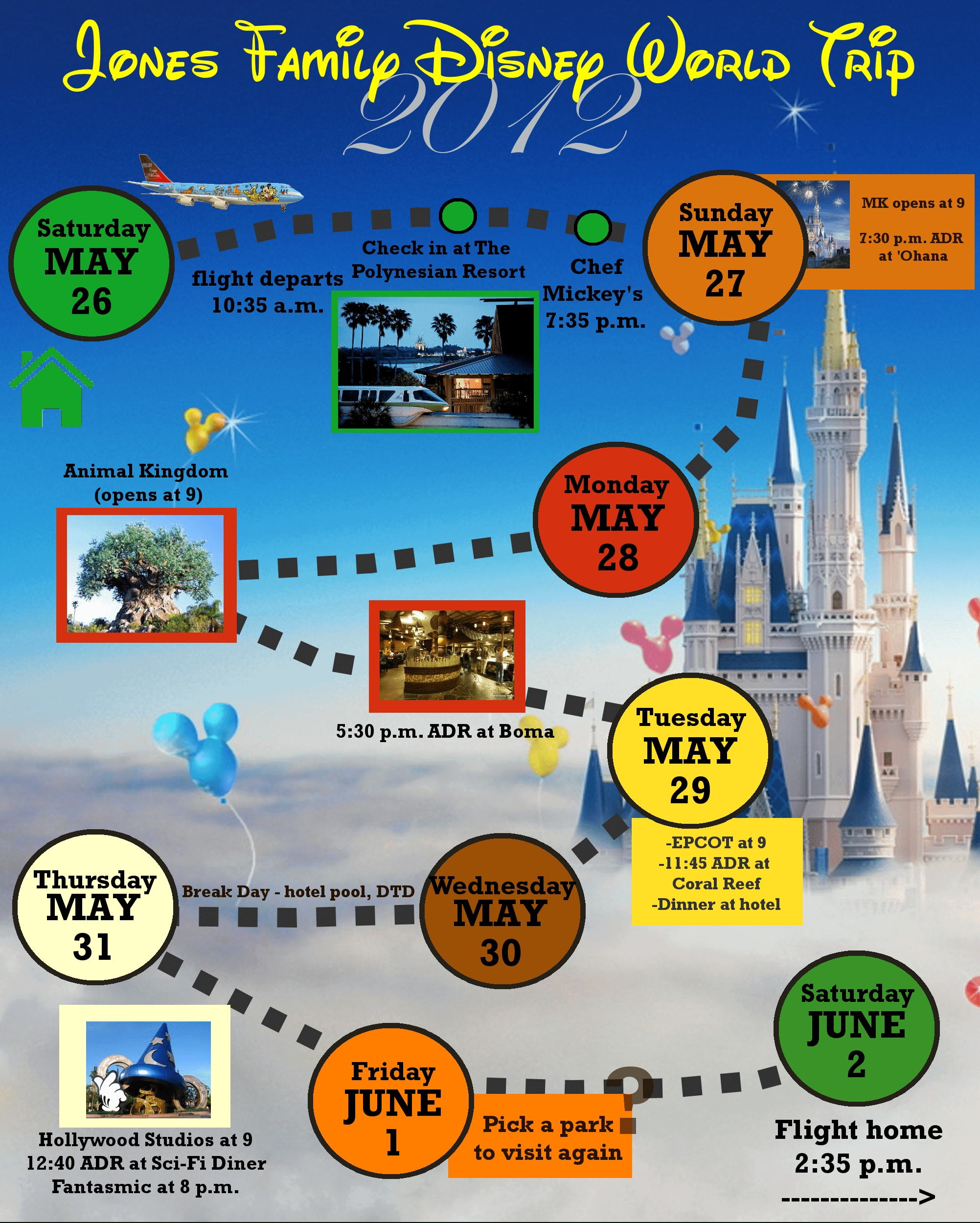 Get Disney Vacation Itinerary Template