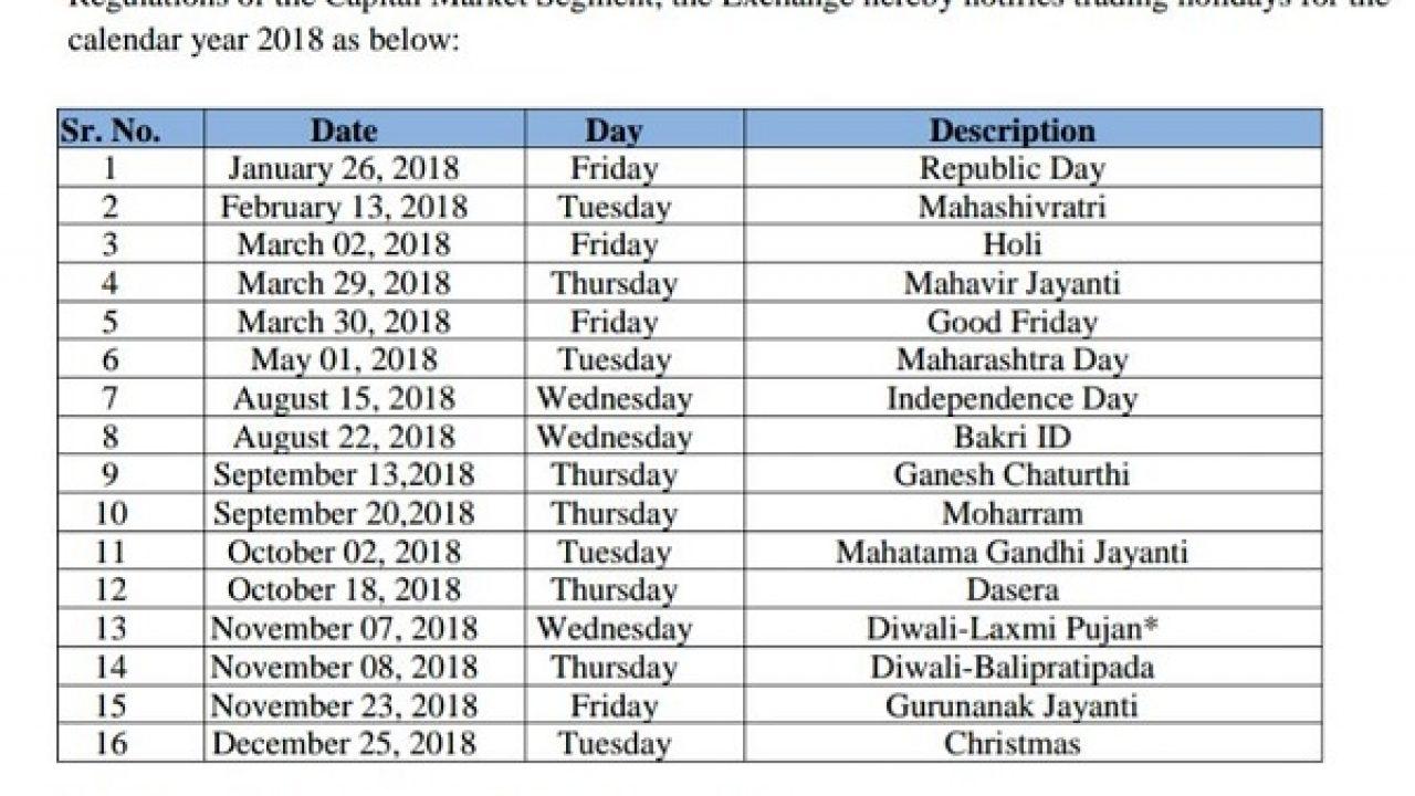 Get Diwali Date In 2018