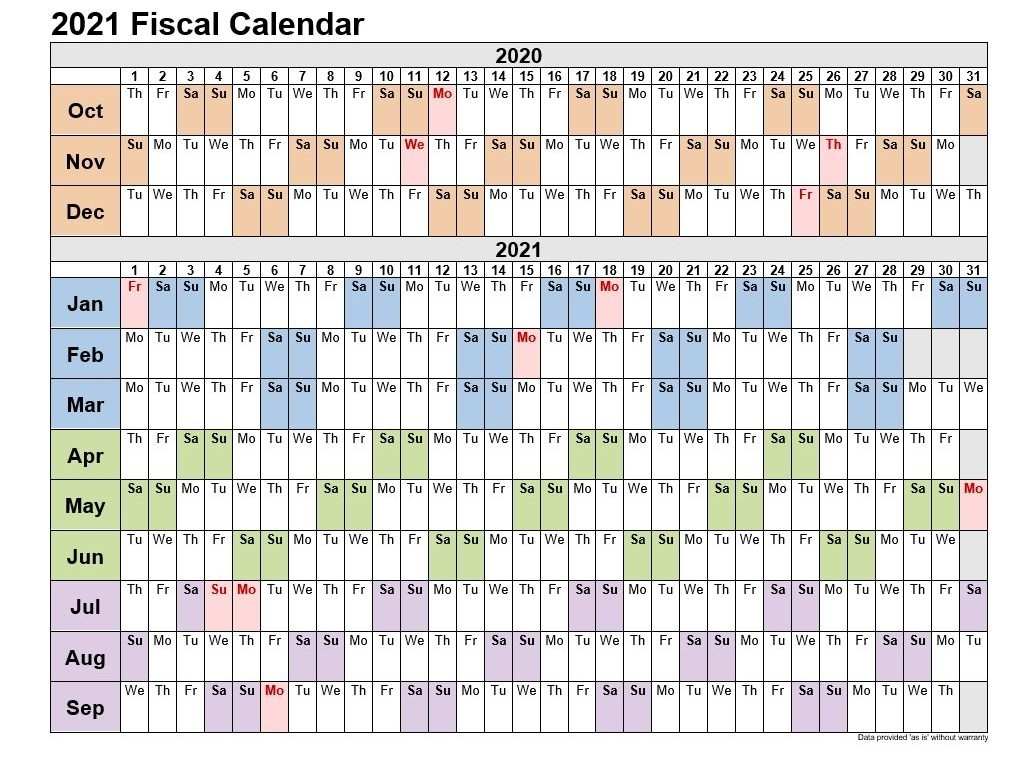 Get Fiscal Year 2021 Week Numbers
