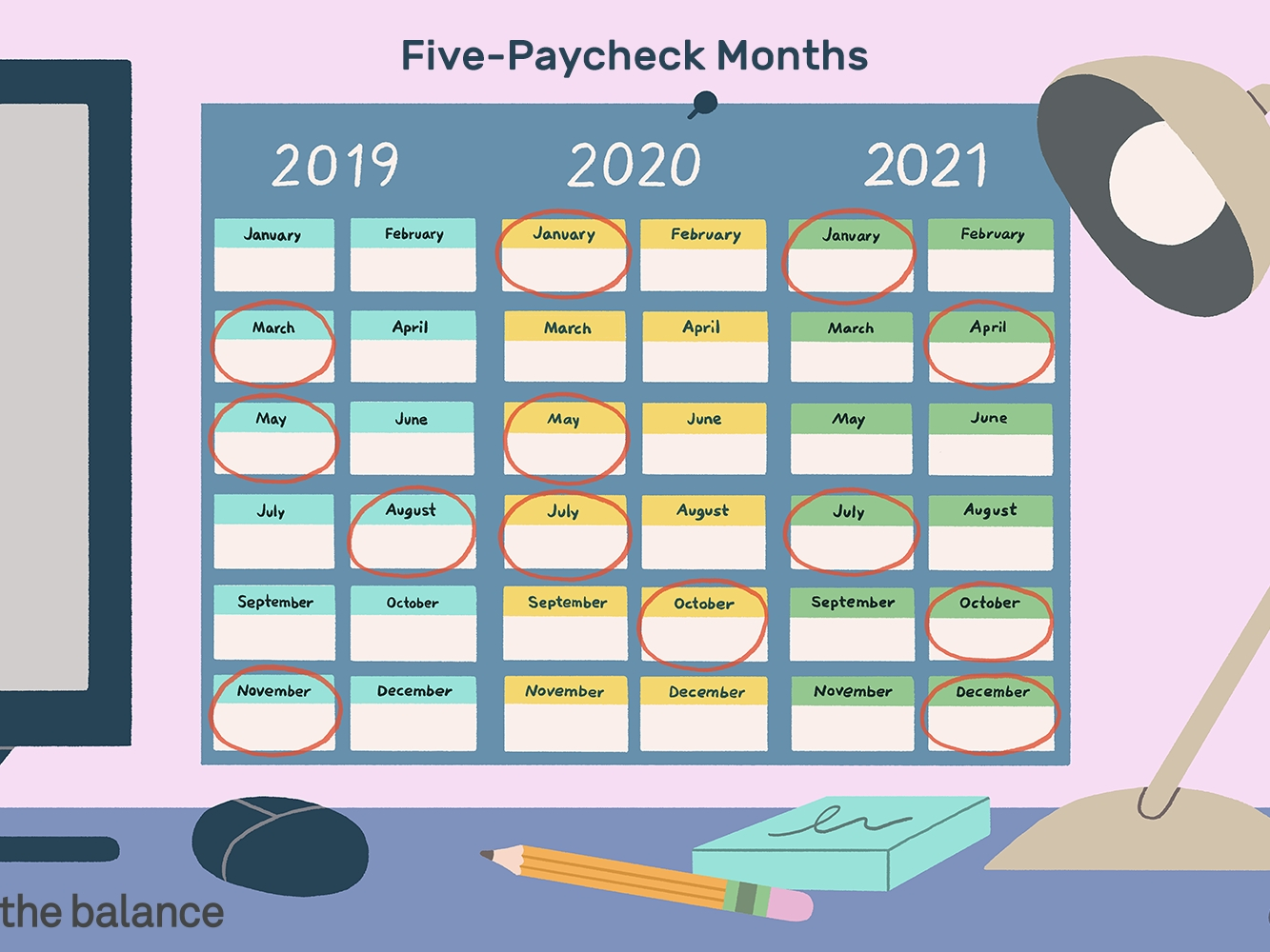 Get How Many Weeks Left In This Financial Year