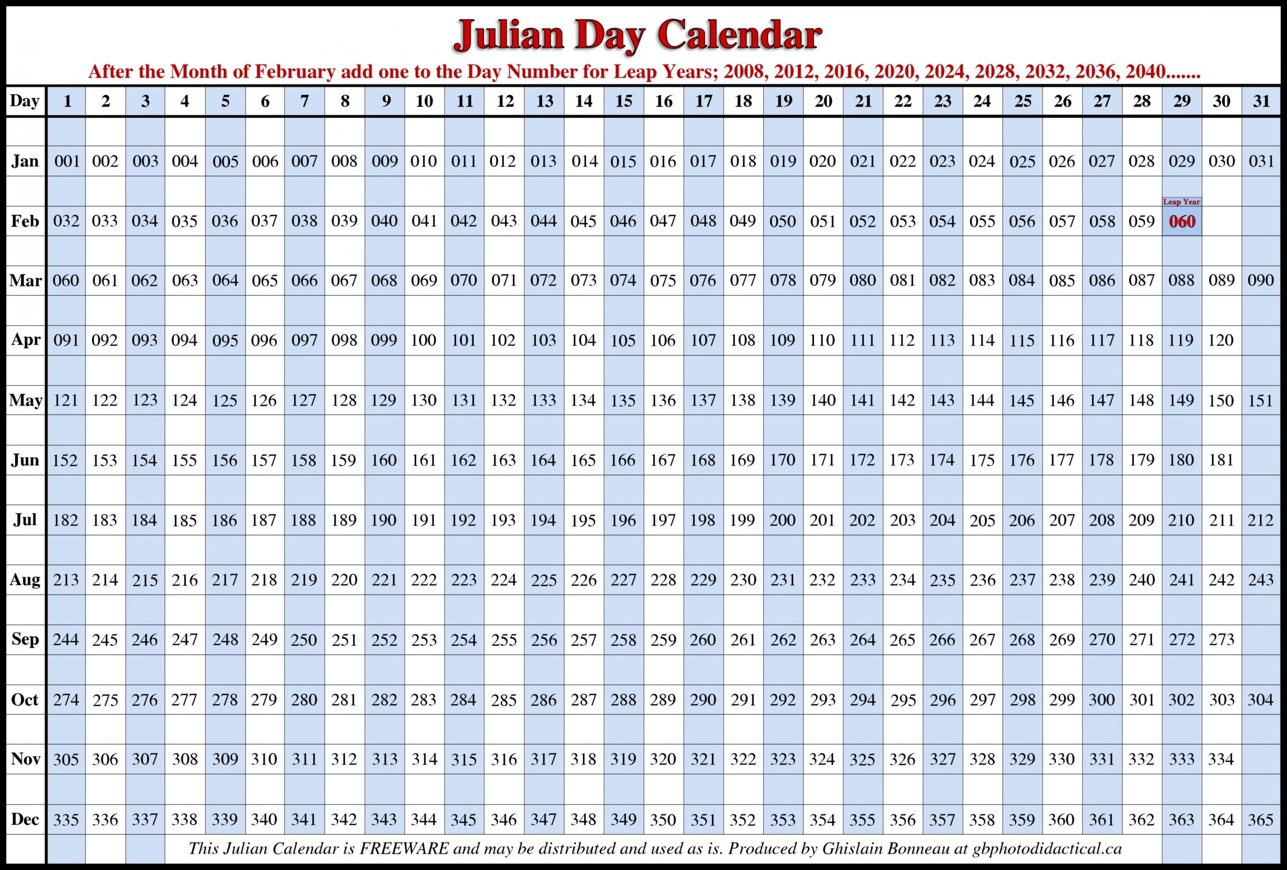 Get Julian Date Calendar 2021 Printable
