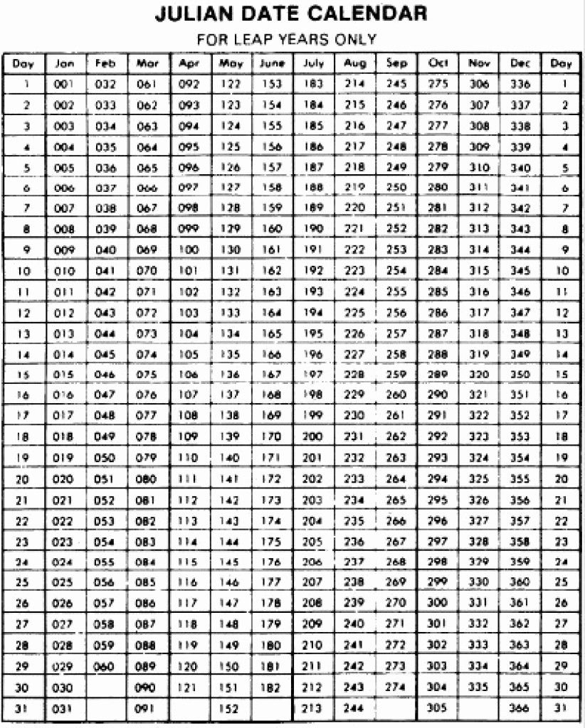 Get Julian Date Calendar Perpetual And Leap Year