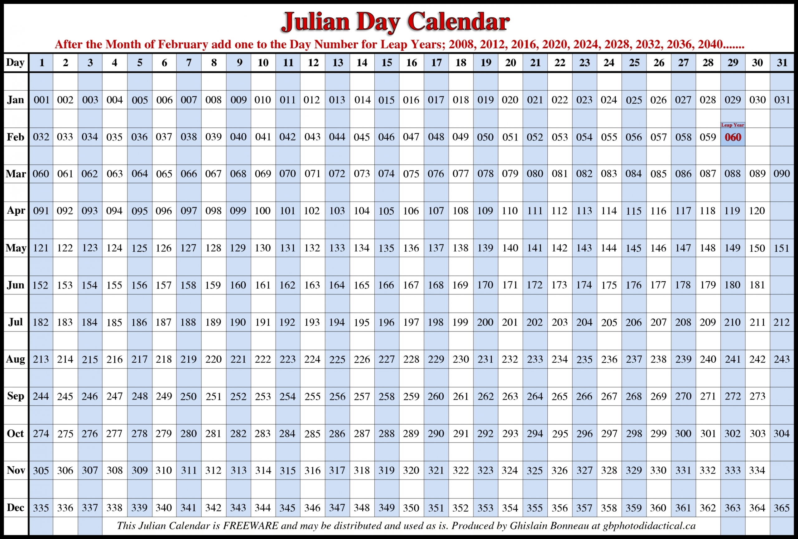 Get Julian Dates For 2021