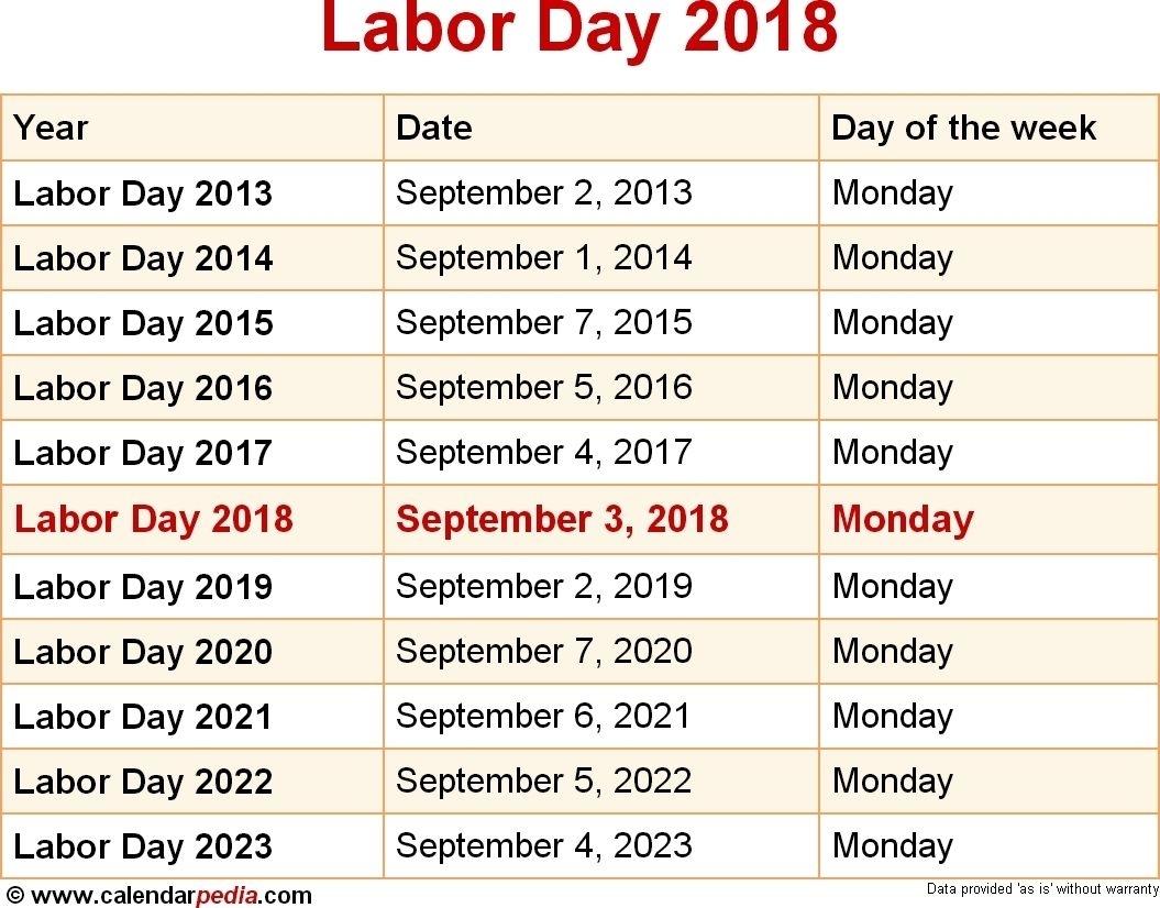 Get July National Day Calendar 2021 Printable