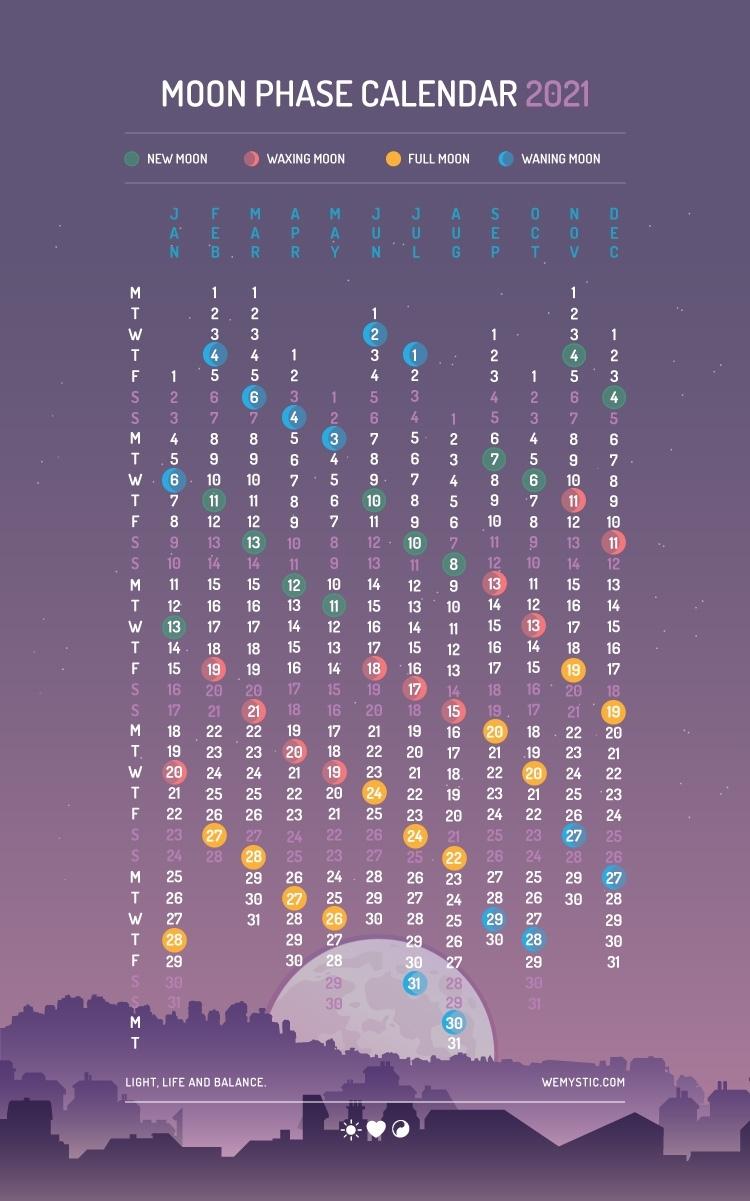 Get Kast Qyarter Moon Srpt 2021 2021