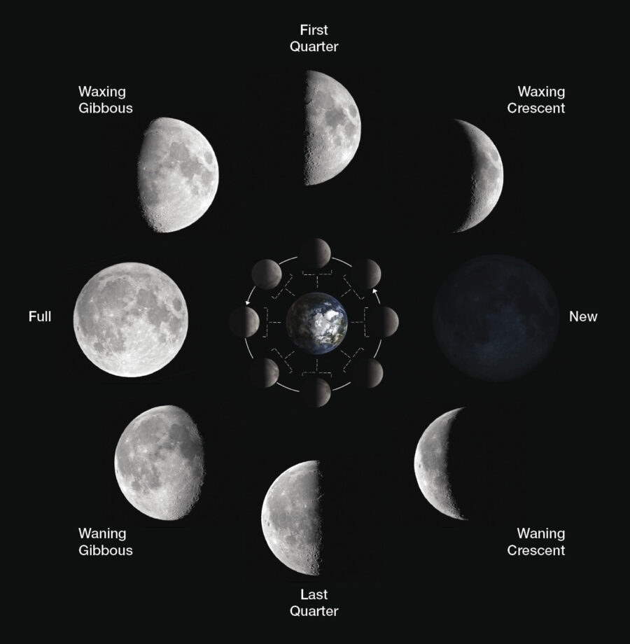 Get Last Quarter Moon 2021