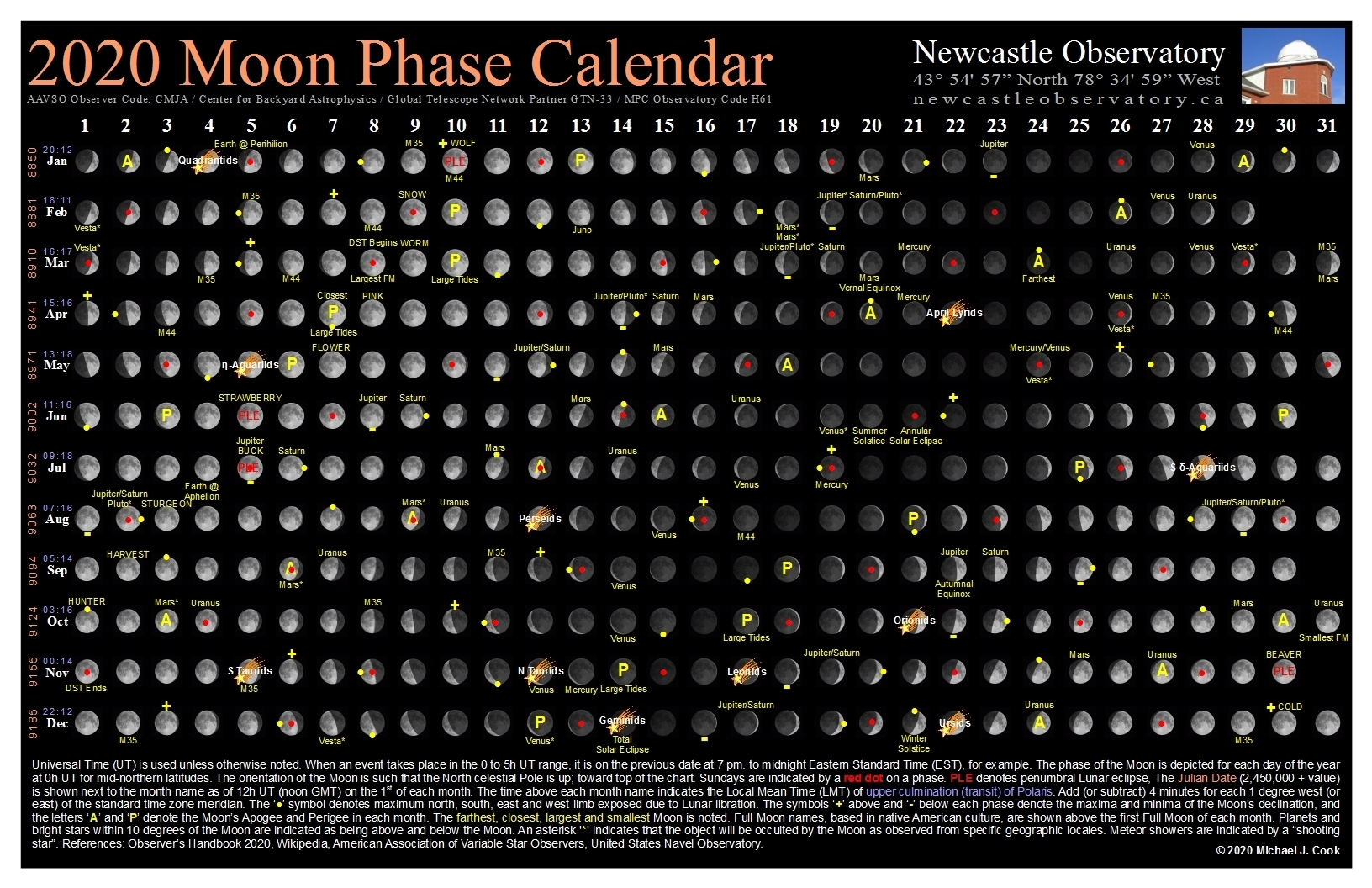Get Moon Cycle Calendar Print