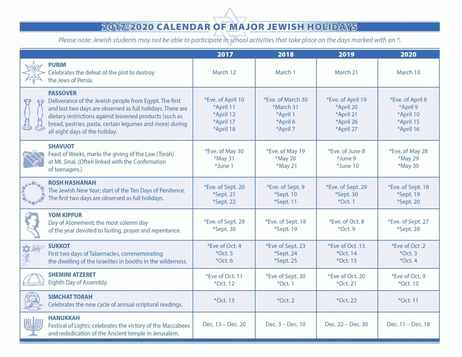 Get Parsha Calendar Hebrew