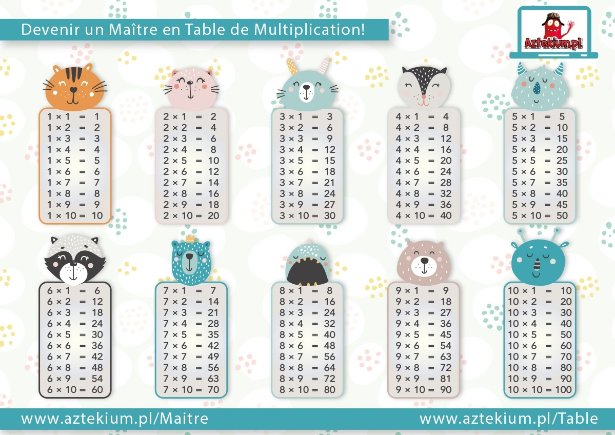 Get Table Multiplication A Imprimer Gratuitement