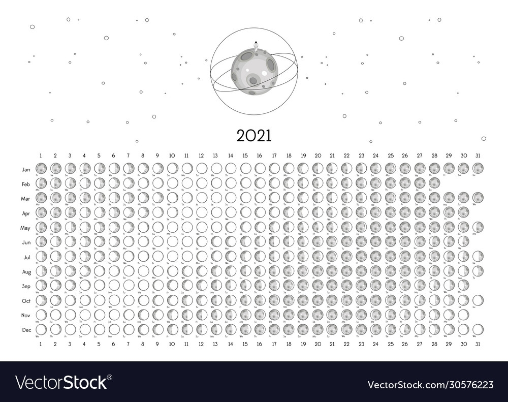 Get The Moon Cycle 2021