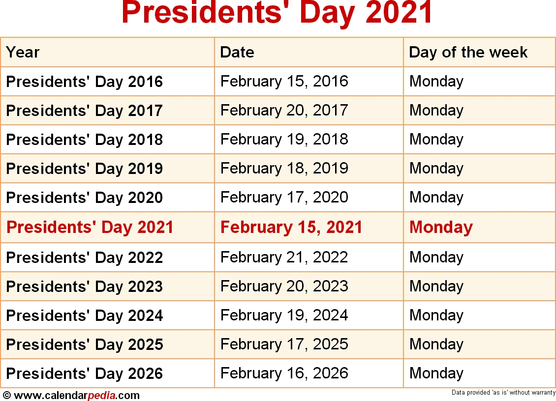 Get What Are Special Days In 2021