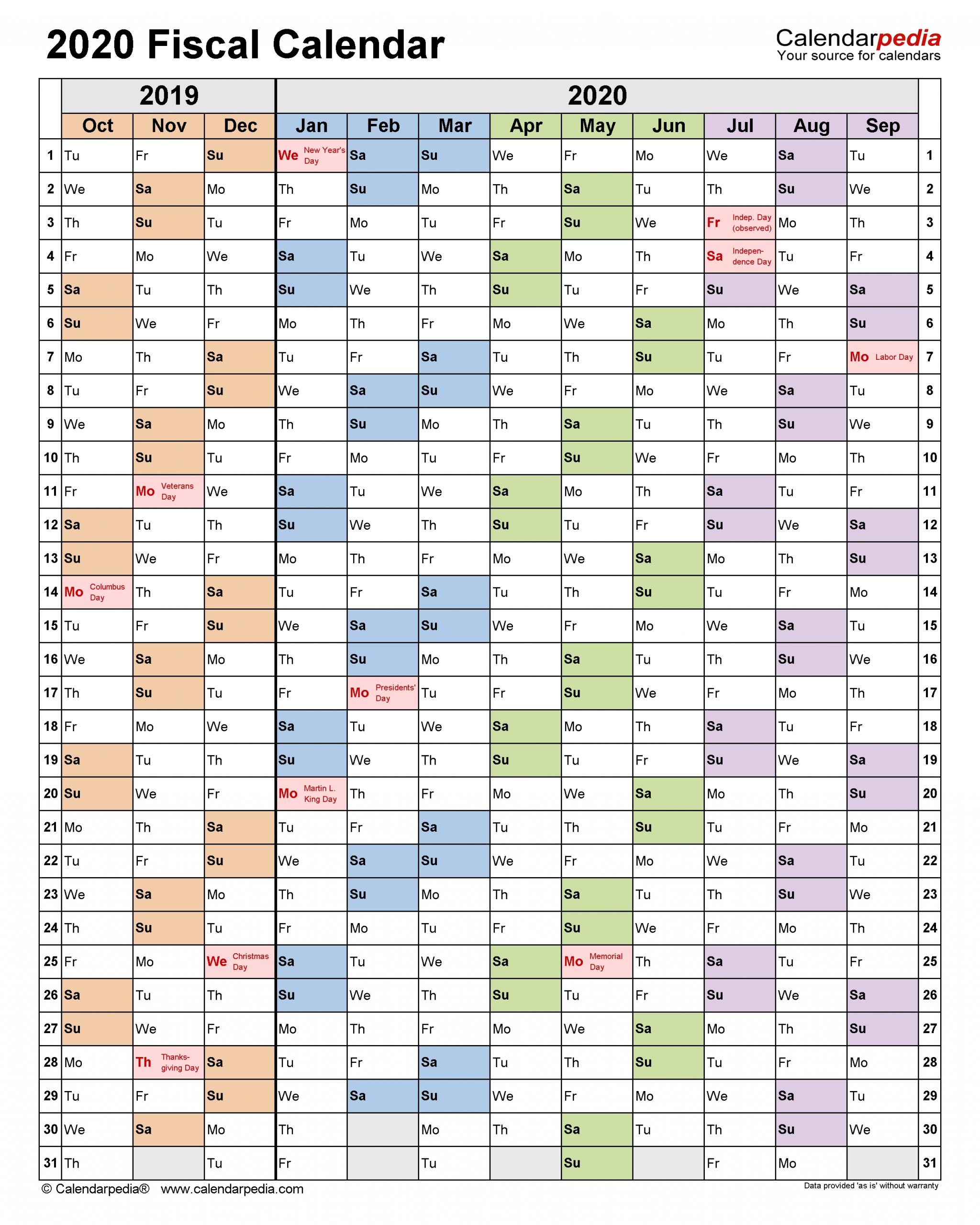 Pick Current Finacial Year Week