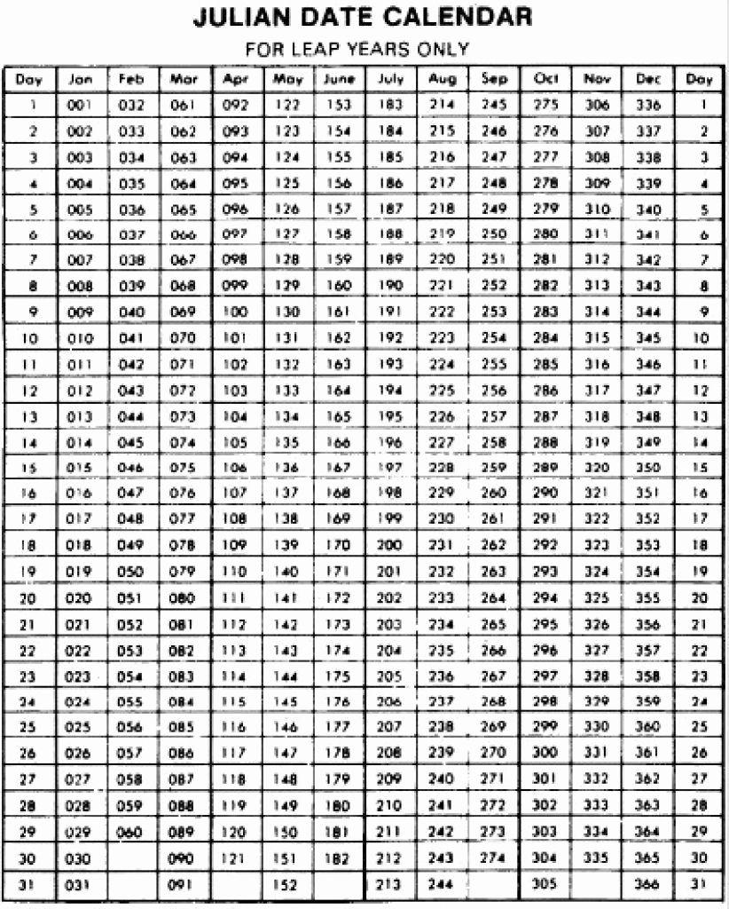 Pick Julian Calendar Date Today