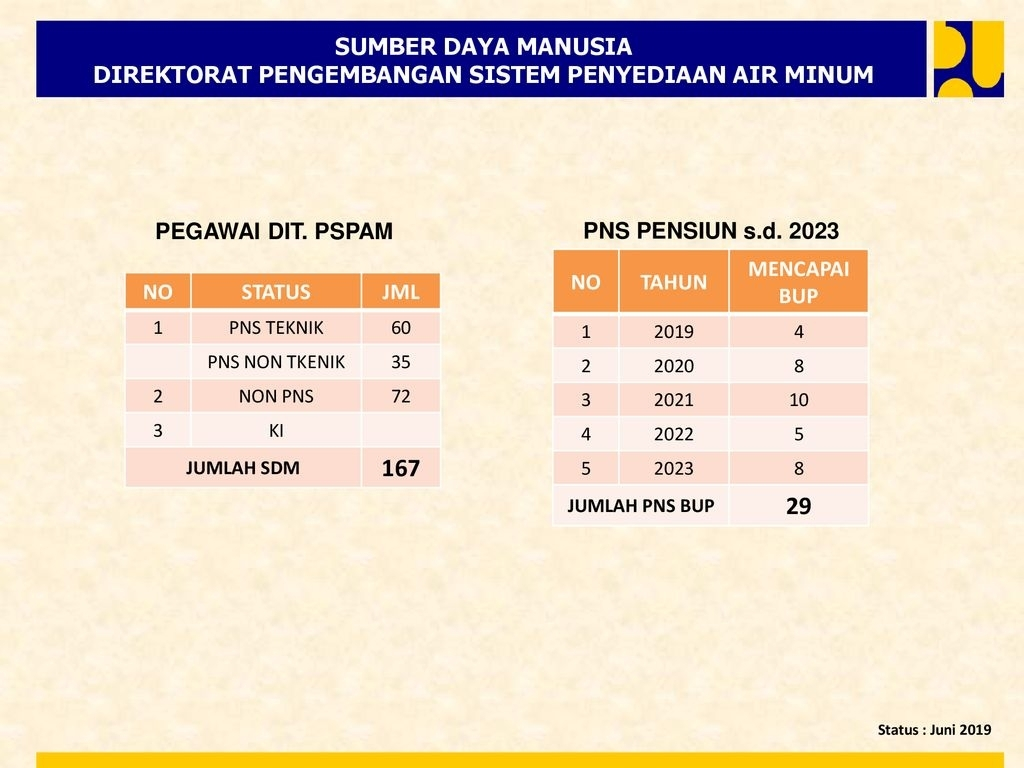 Pick Last Depo 8/3/2021