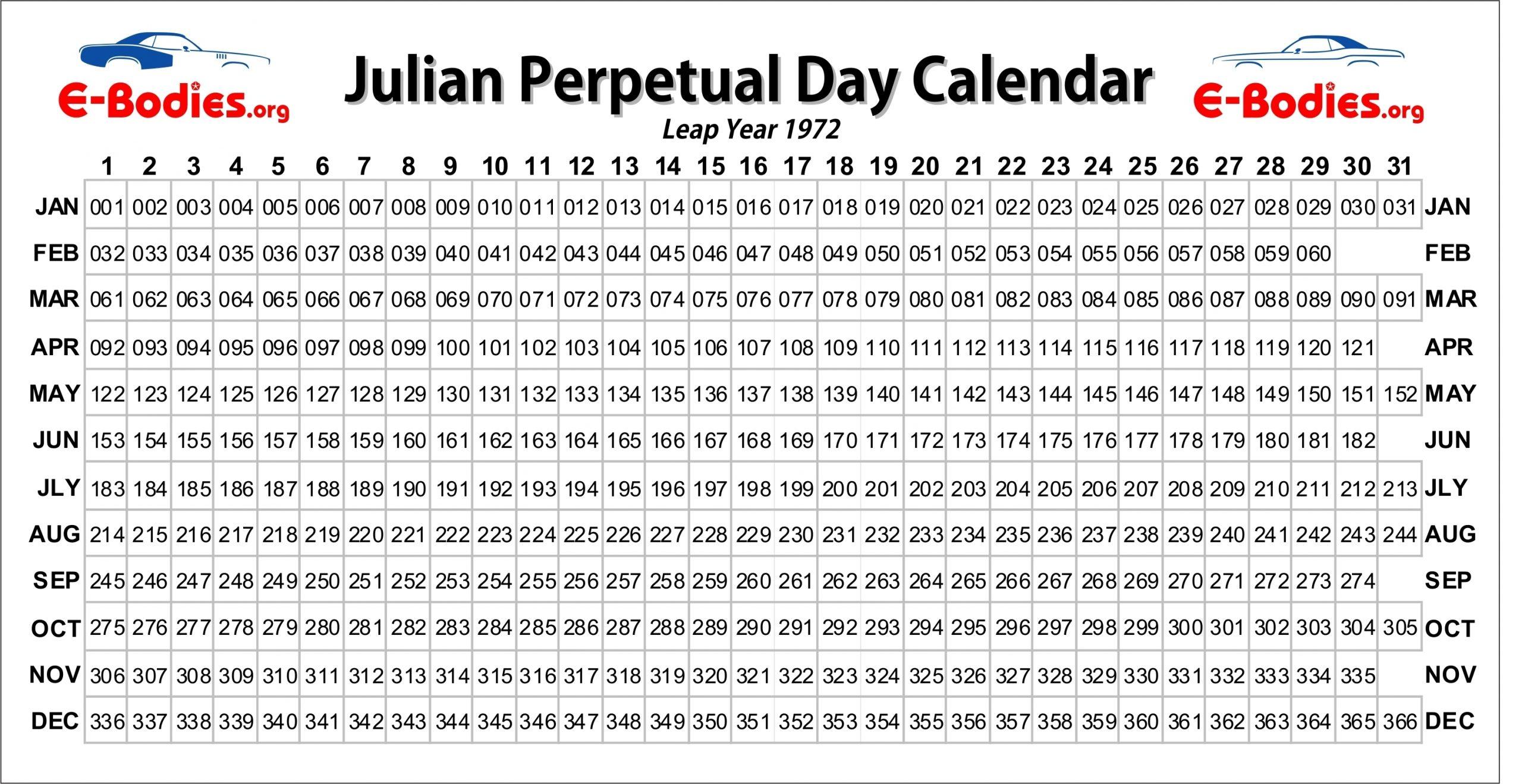 Pick Perpetual Vs Leap Year Julian Calender