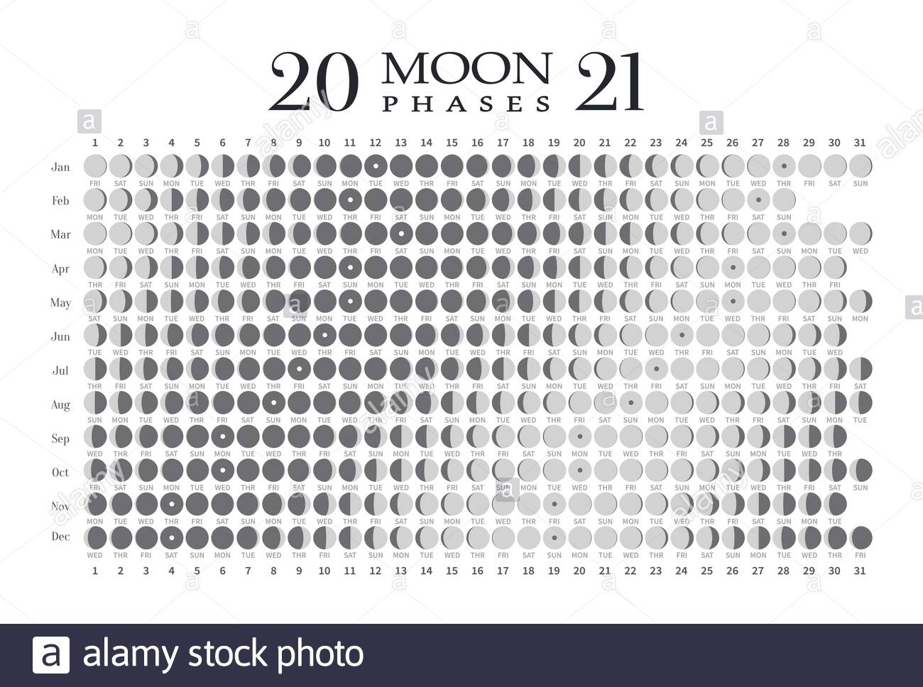 Pick The Moon Cycle 2021