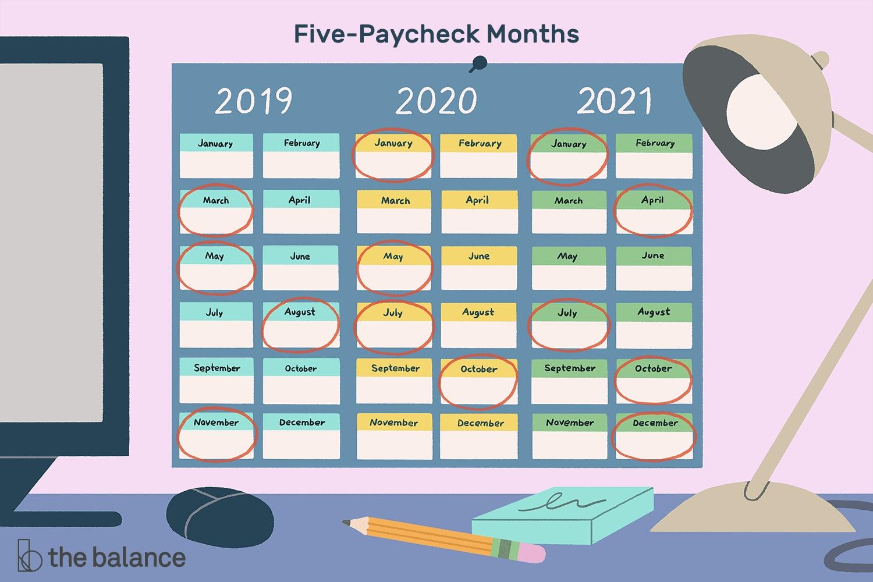 Pick What Weeki Are We In For Financila Year