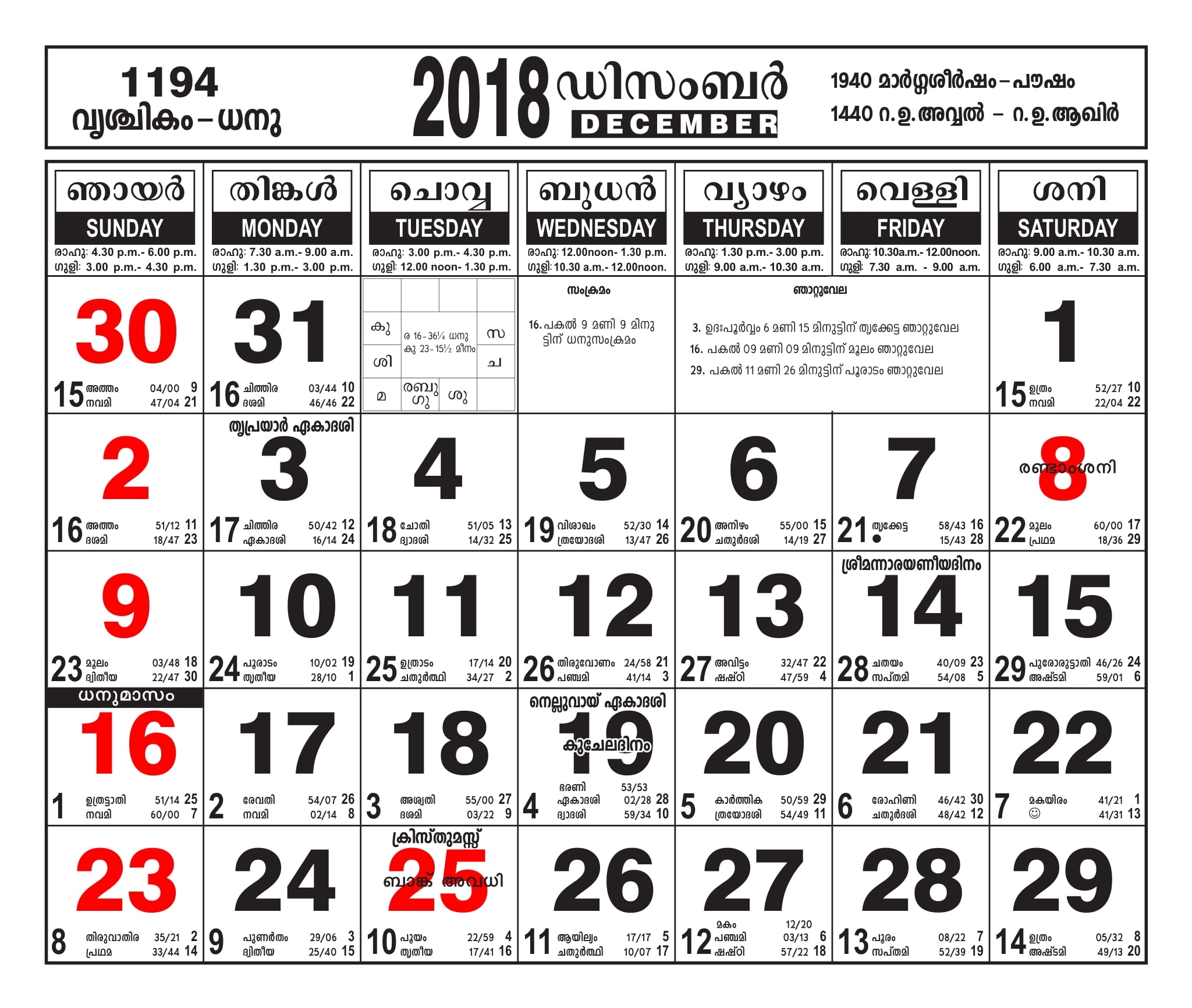 Take Malayala Manorama Calendar December 2018