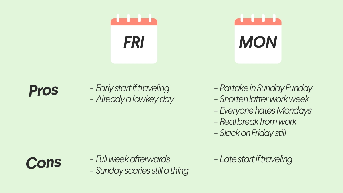 Take Monday To Friday Leave Schedule