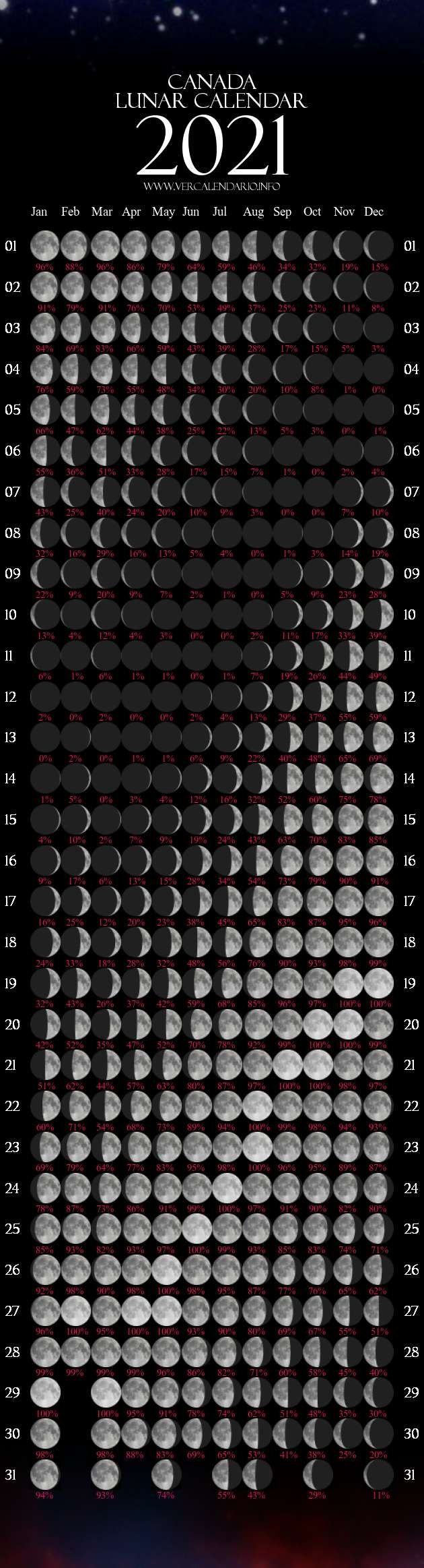 Take Moon Phase Calendar 2021 Printable