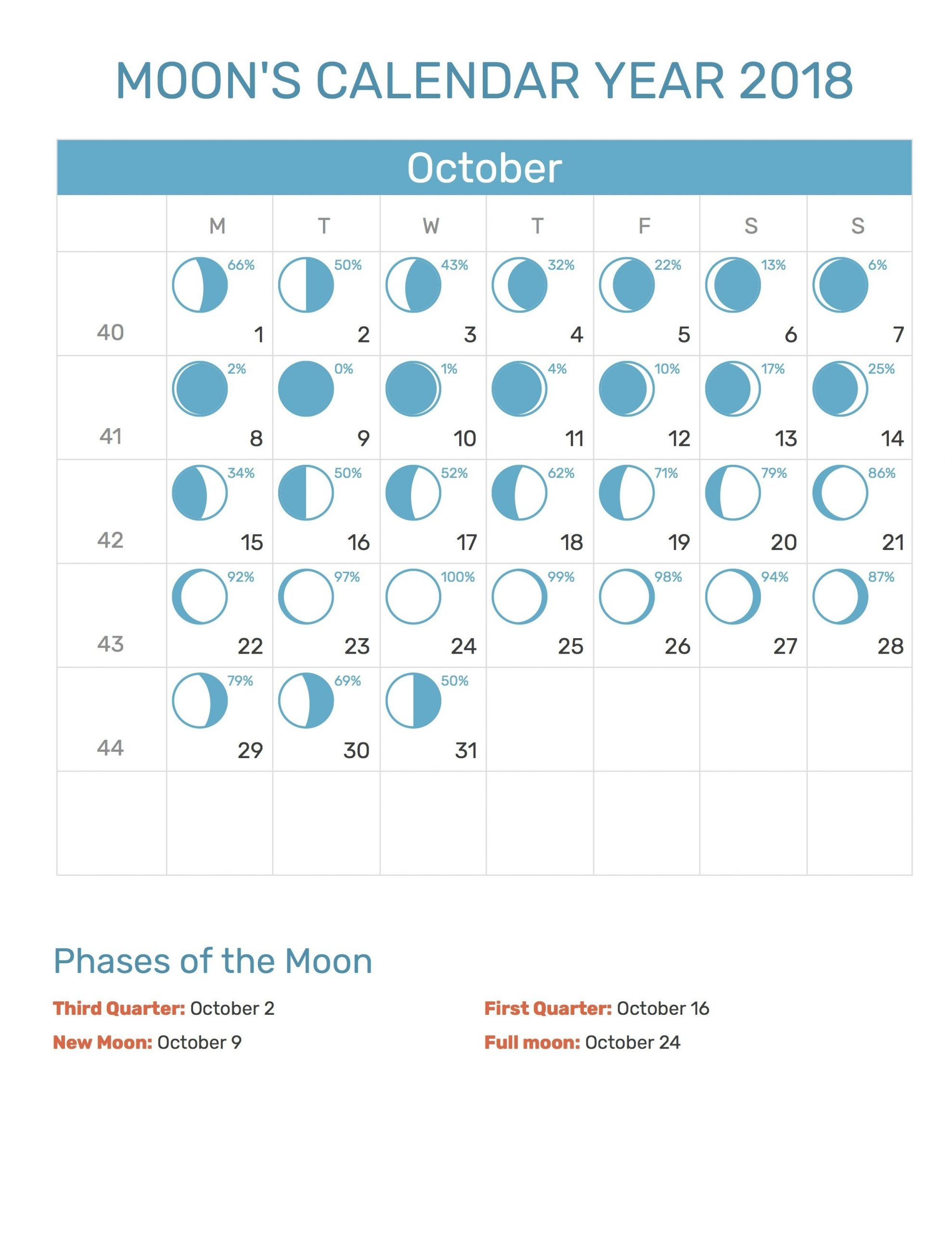 Take Moon Phases Calendar For Kids