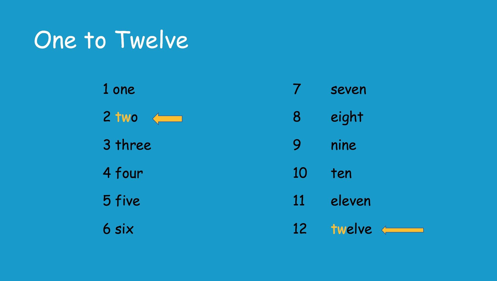 Take Ordinal Numbers 1 31 Printable
