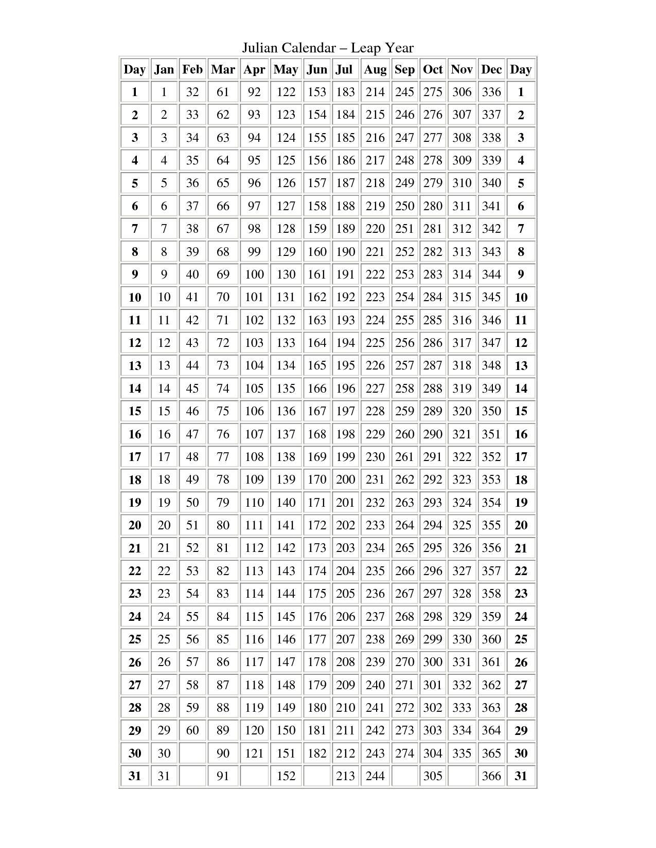 Take Printable Julian Calendar