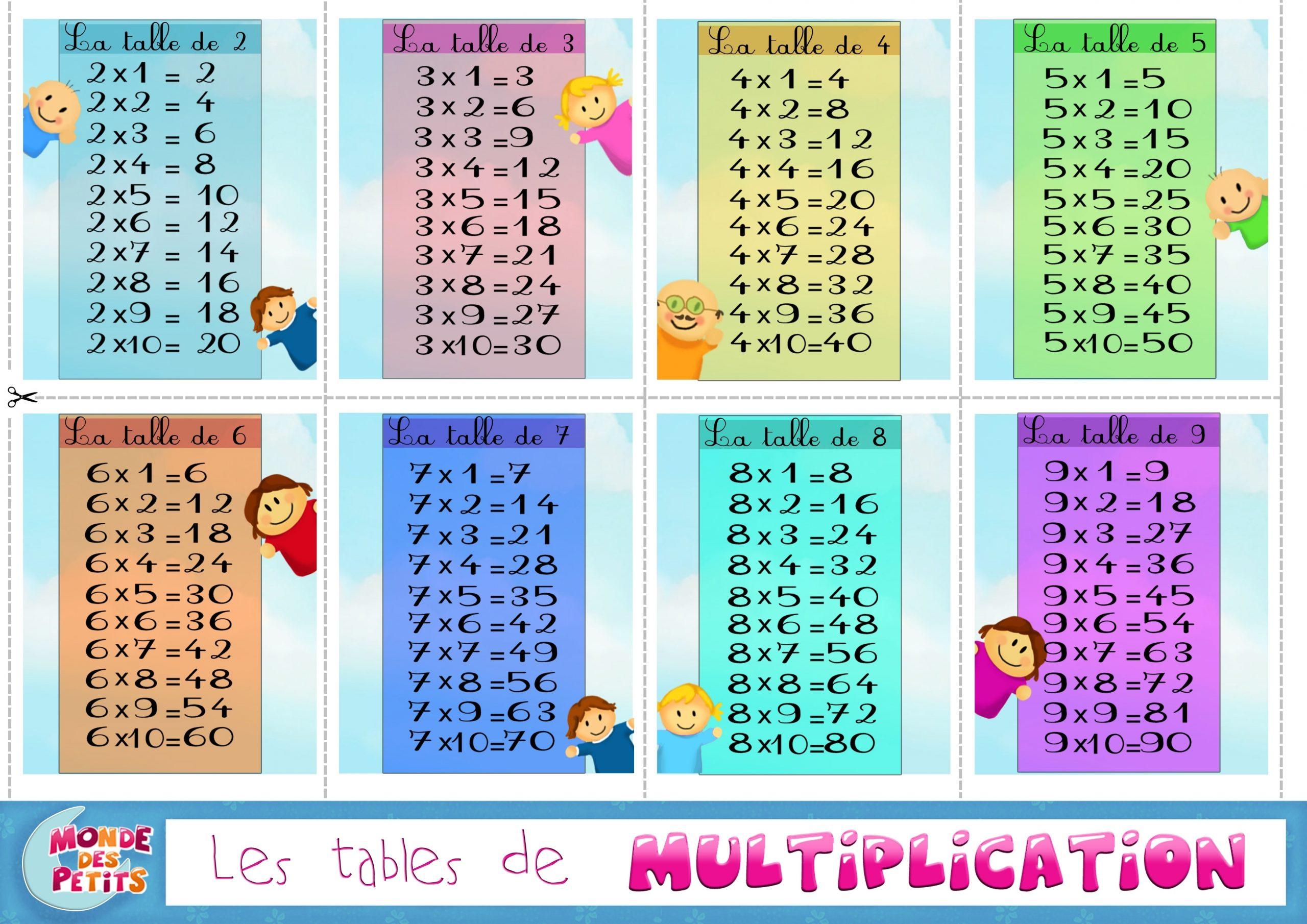 Take Table Multiplication A Imprimer Gratuitement