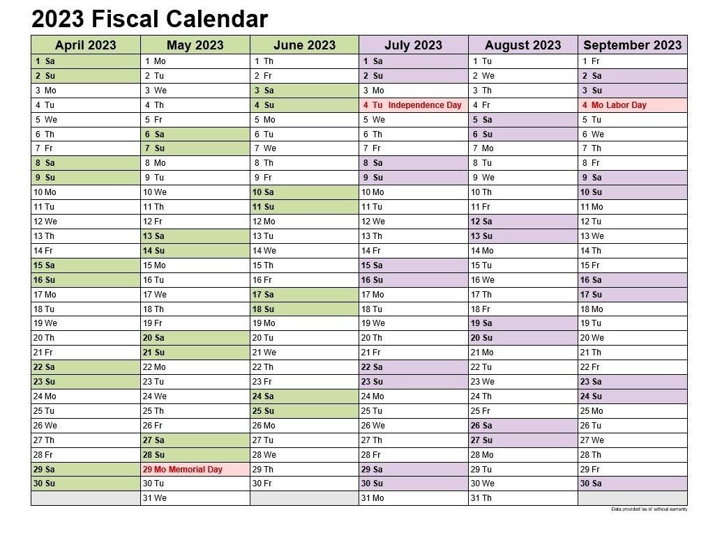 Catch Finacial Year Week 1