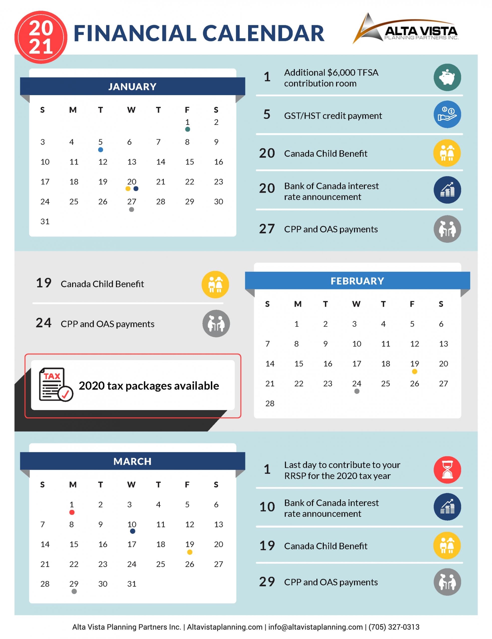 Catch Financial Week Numbers 2021 Uk