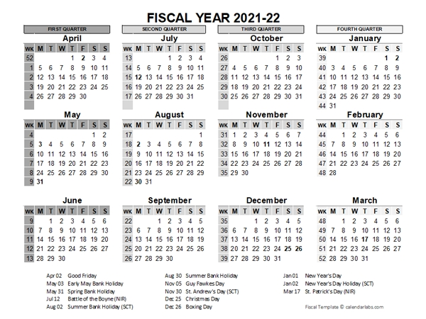 Catch Financial Year Week Number Uk